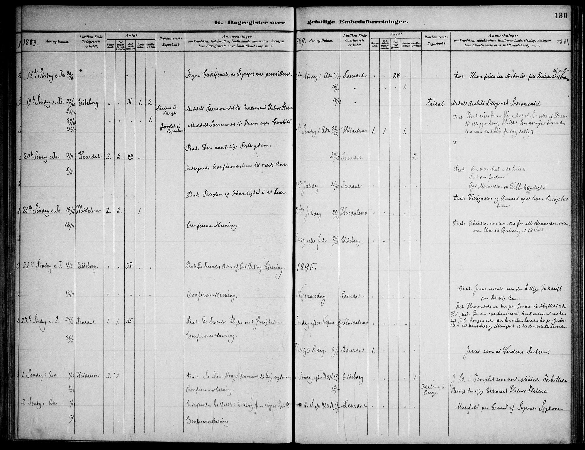 SAKO, Lårdal kirkebøker, F/Fa/L0007: Ministerialbok nr. I 7, 1887-1906, s. 130