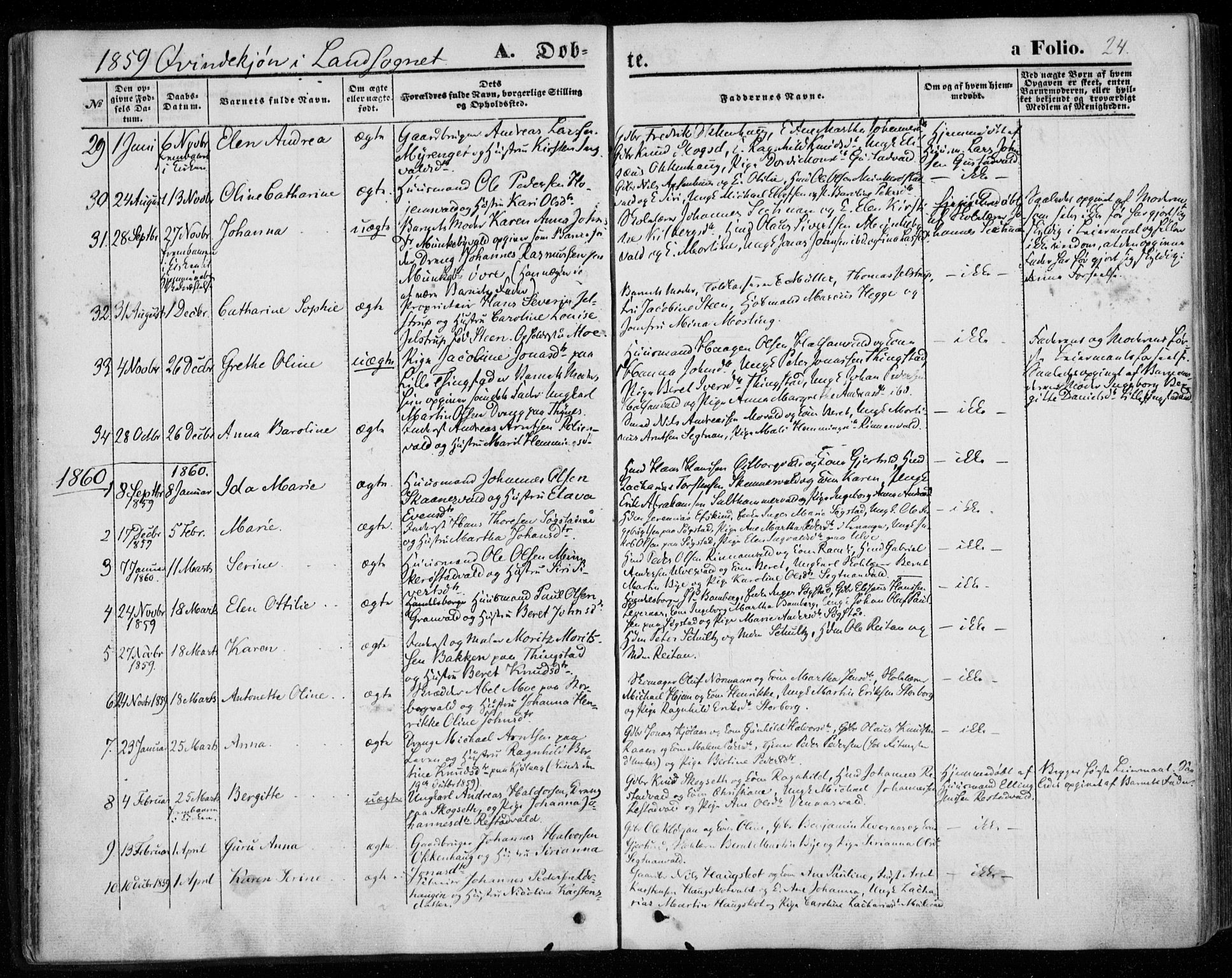 SAT, Ministerialprotokoller, klokkerbøker og fødselsregistre - Nord-Trøndelag, 720/L0184: Ministerialbok nr. 720A02 /2, 1855-1863, s. 24