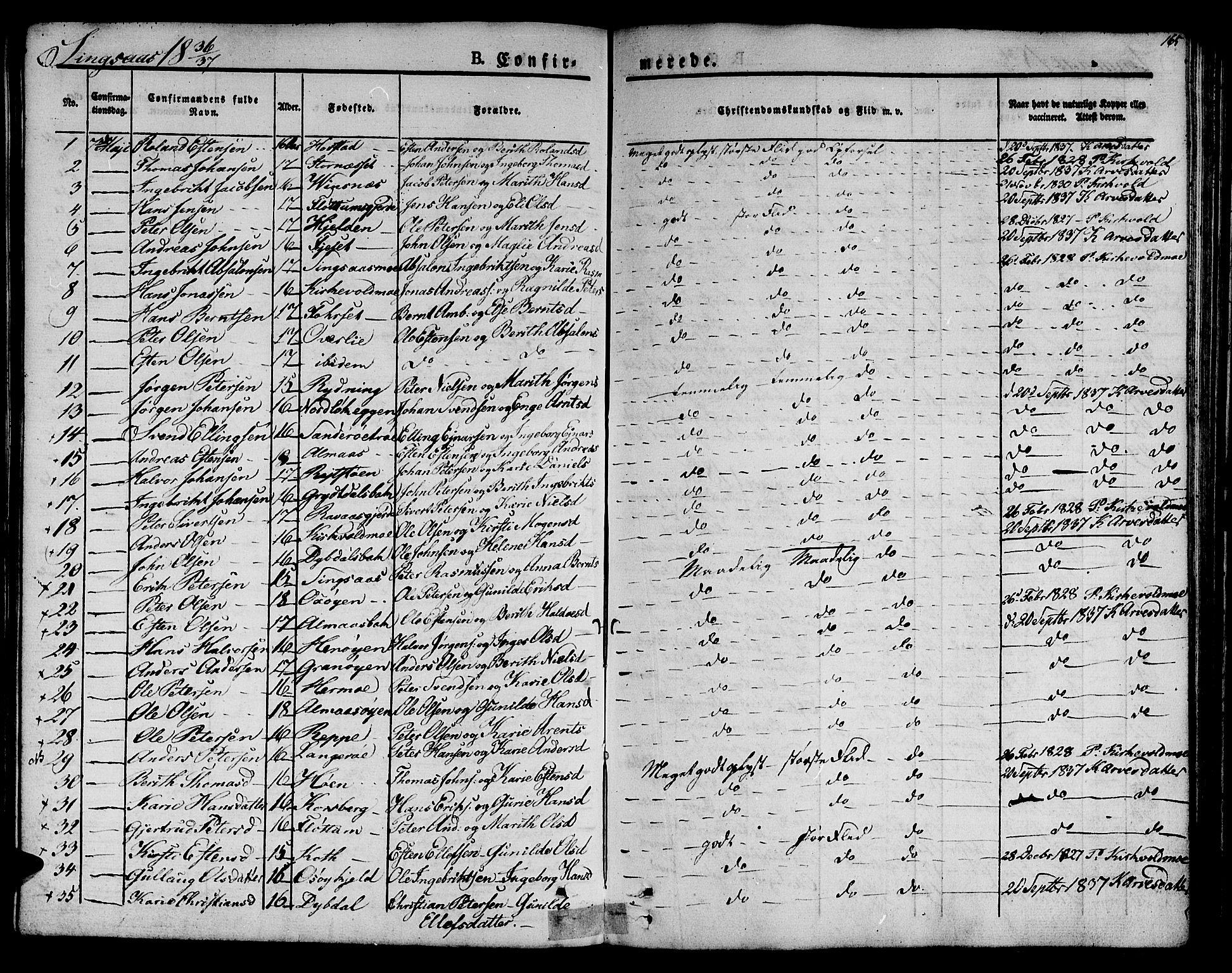 SAT, Ministerialprotokoller, klokkerbøker og fødselsregistre - Sør-Trøndelag, 685/L0958: Ministerialbok nr. 685A04 /2, 1829-1845, s. 165
