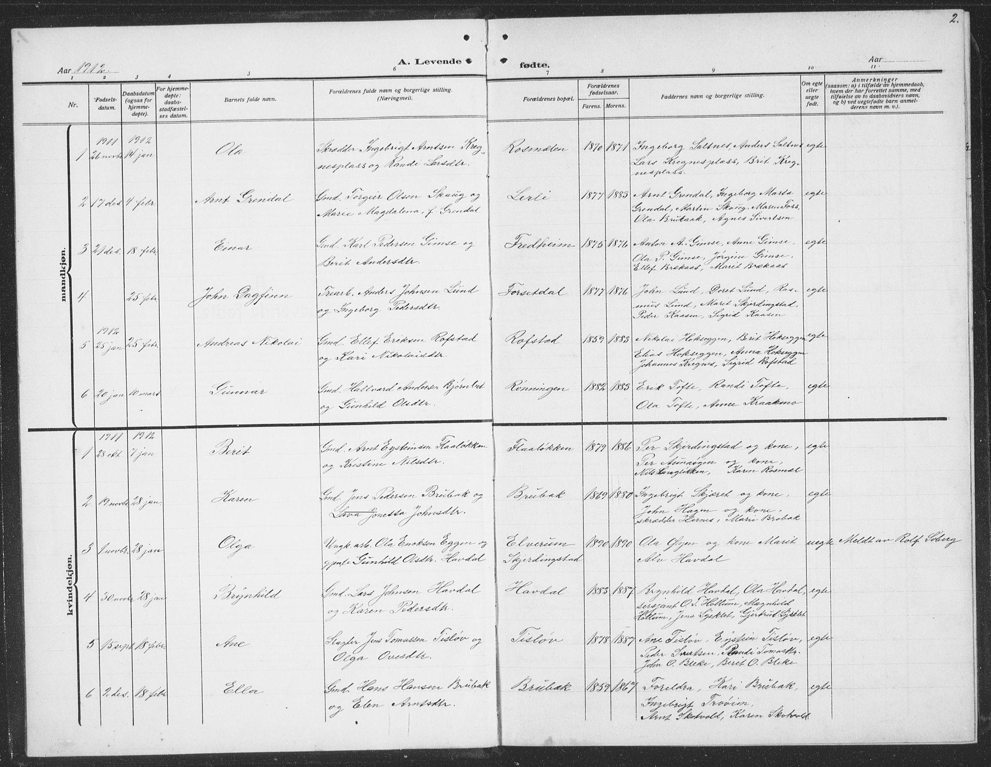 SAT, Ministerialprotokoller, klokkerbøker og fødselsregistre - Sør-Trøndelag, 691/L1095: Klokkerbok nr. 691C06, 1912-1933, s. 2