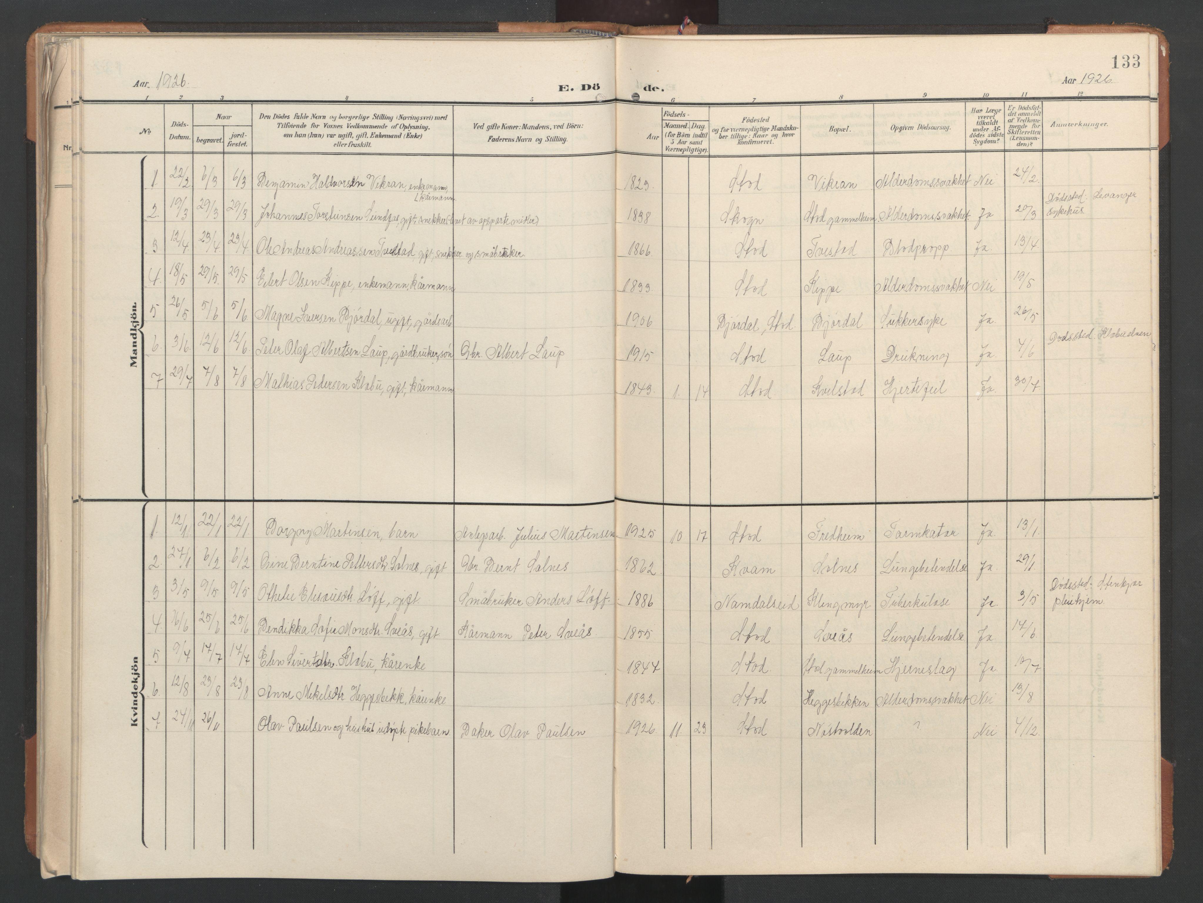 SAT, Ministerialprotokoller, klokkerbøker og fødselsregistre - Nord-Trøndelag, 746/L0455: Klokkerbok nr. 746C01, 1908-1933, s. 133