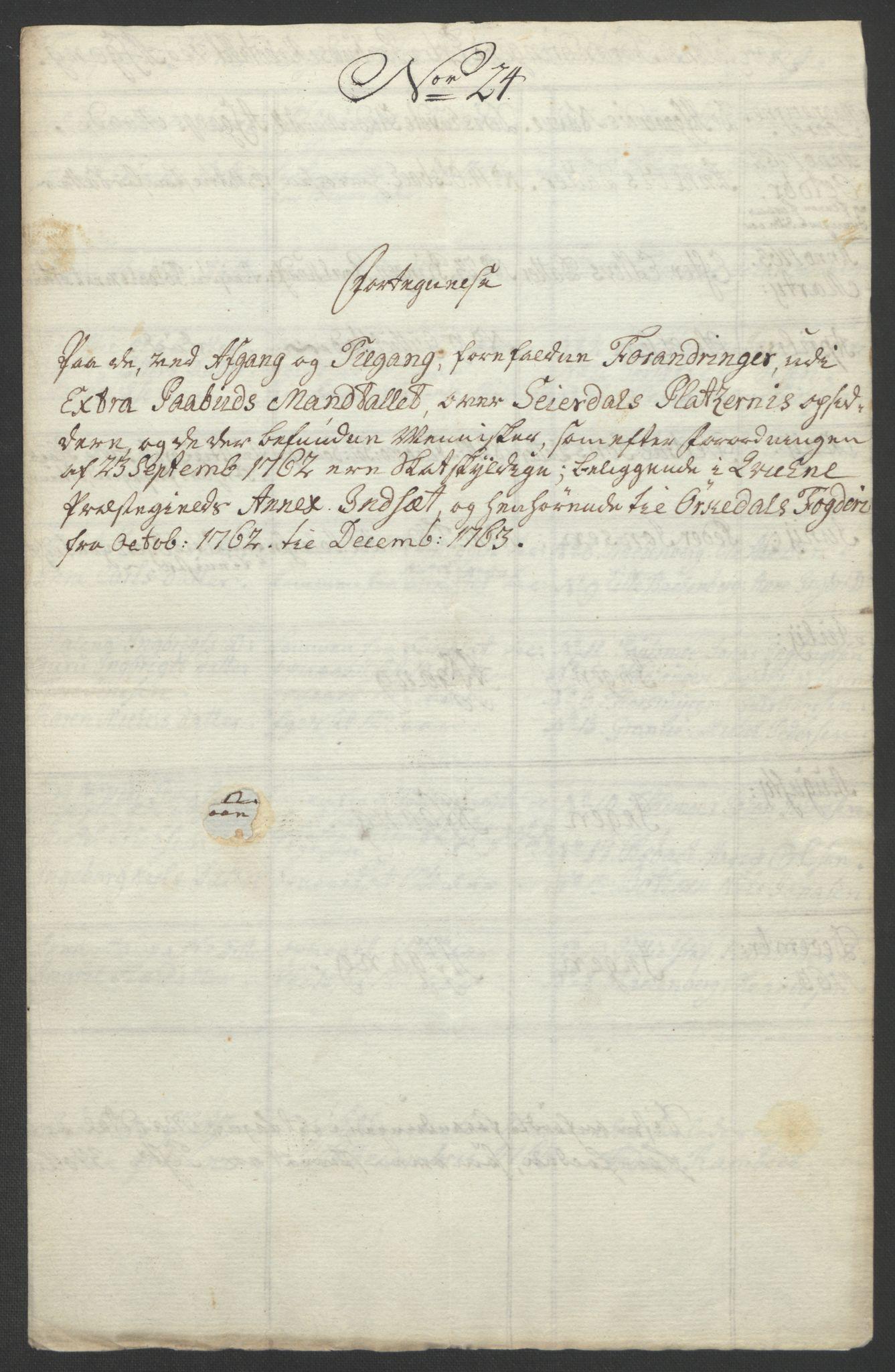 RA, Rentekammeret inntil 1814, Realistisk ordnet avdeling, Ol/L0021: [Gg 10]: Ekstraskatten, 23.09.1762. Orkdal og Gauldal, 1762-1767, s. 294