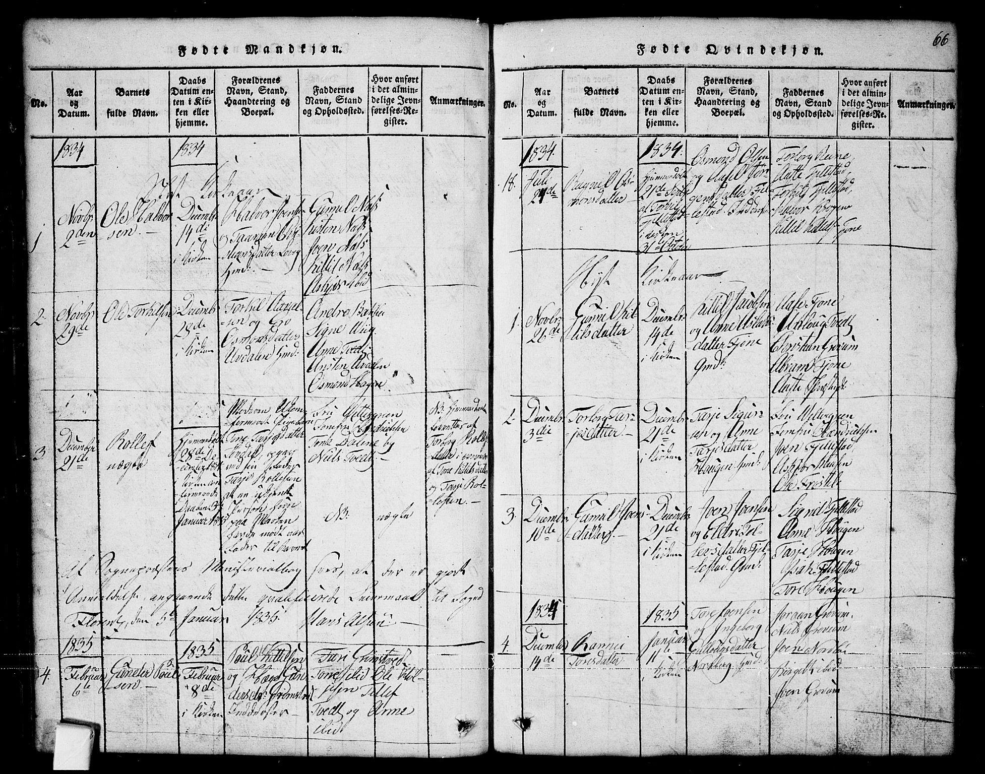 SAKO, Nissedal kirkebøker, G/Ga/L0001: Klokkerbok nr. I 1, 1814-1860, s. 66