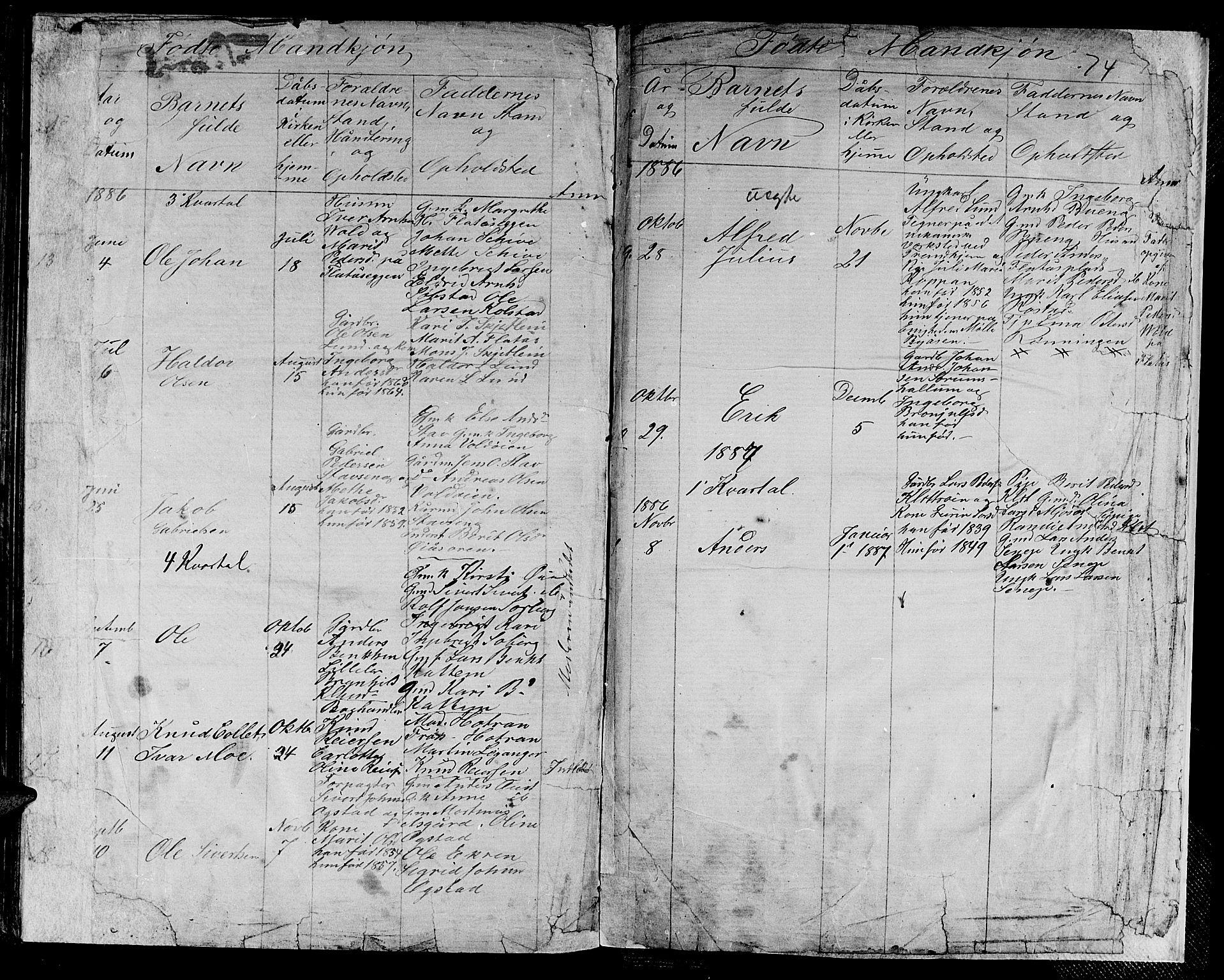 SAT, Ministerialprotokoller, klokkerbøker og fødselsregistre - Sør-Trøndelag, 613/L0394: Klokkerbok nr. 613C02, 1862-1886, s. 74