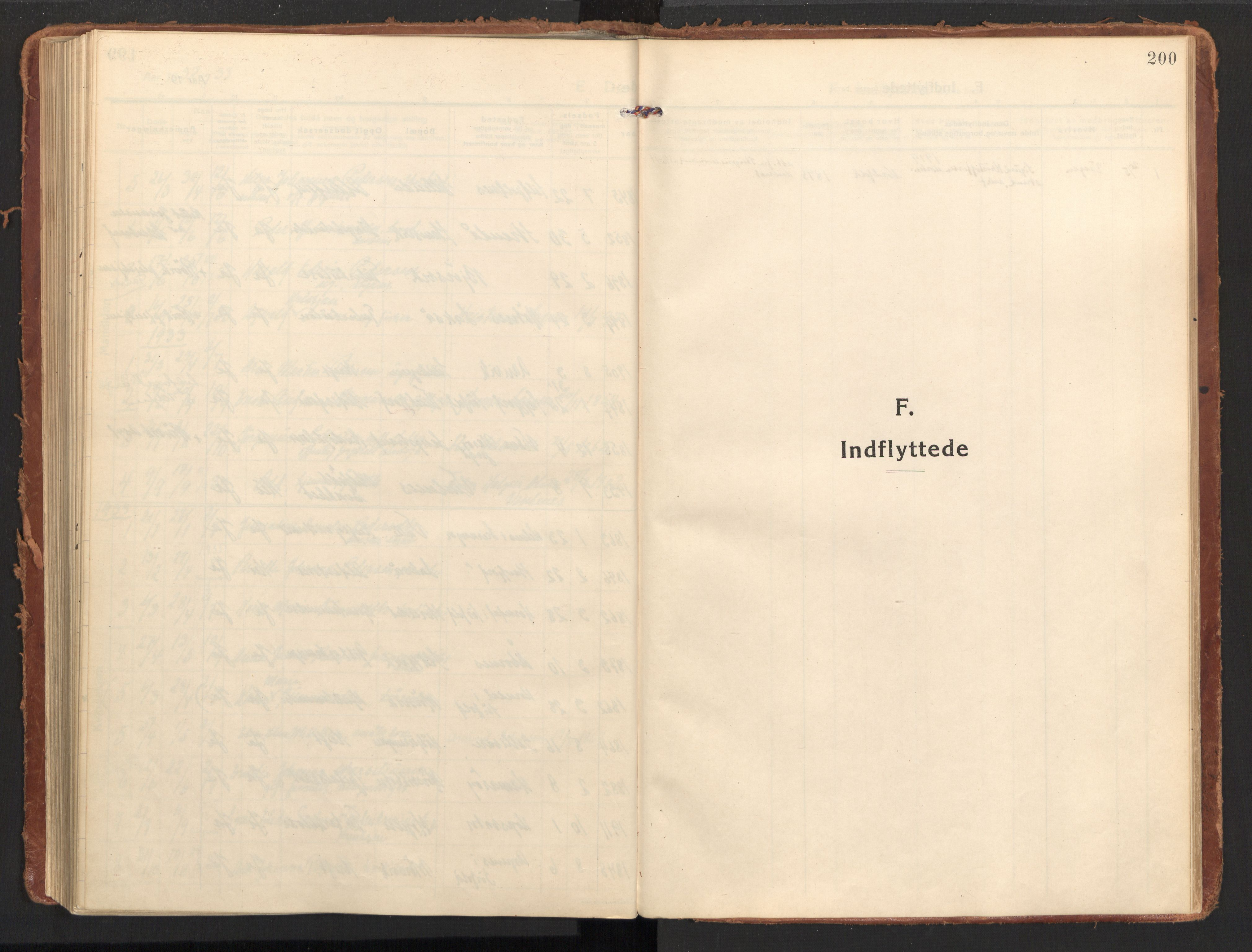 SAT, Ministerialprotokoller, klokkerbøker og fødselsregistre - Nordland, 858/L0833: Ministerialbok nr. 858A03, 1916-1934, s. 200