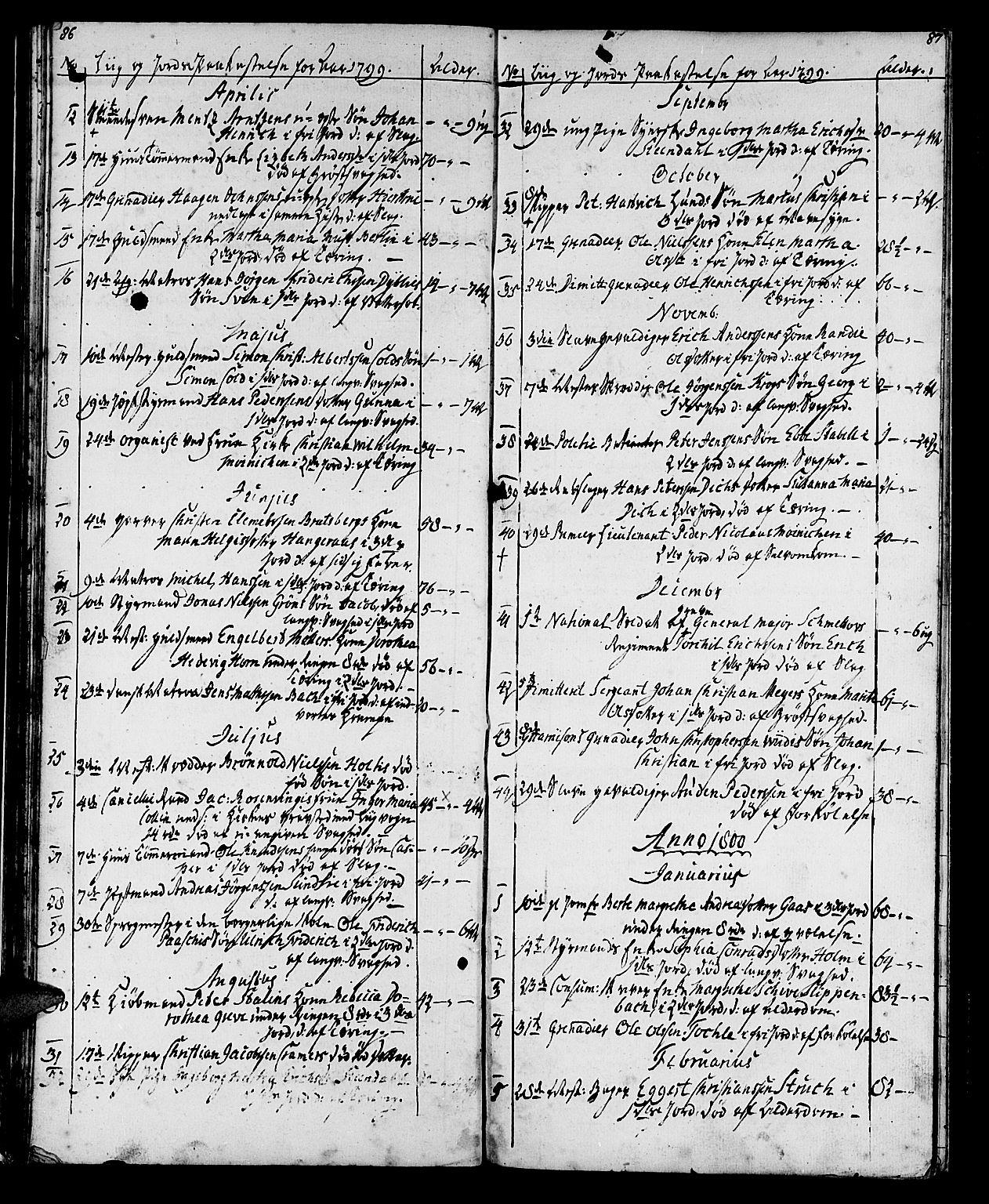 SAT, Ministerialprotokoller, klokkerbøker og fødselsregistre - Sør-Trøndelag, 602/L0134: Klokkerbok nr. 602C02, 1759-1812, s. 86-87