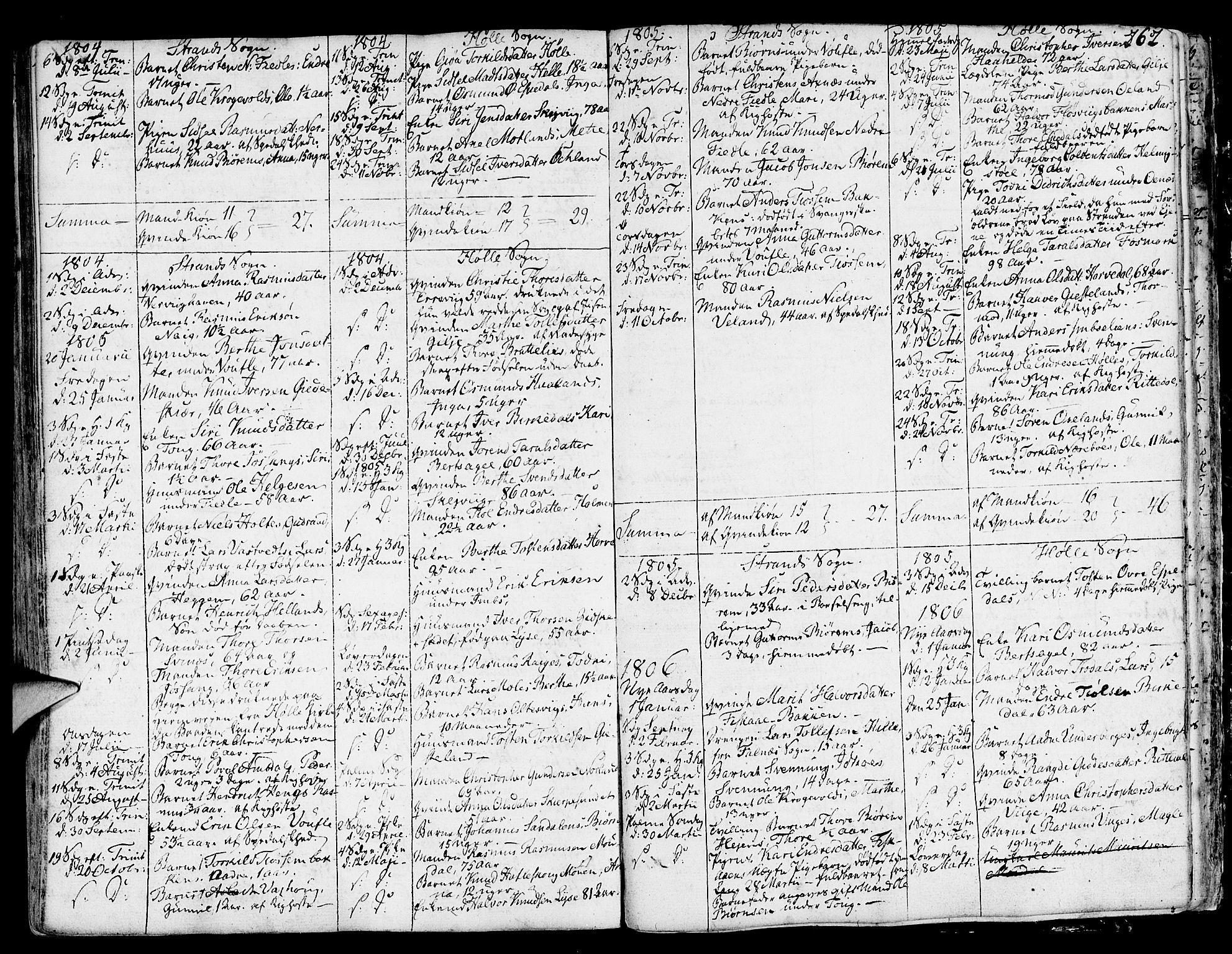 SAST, Strand sokneprestkontor, H/Ha/Haa/L0003: Ministerialbok nr. A 3, 1769-1816, s. 262