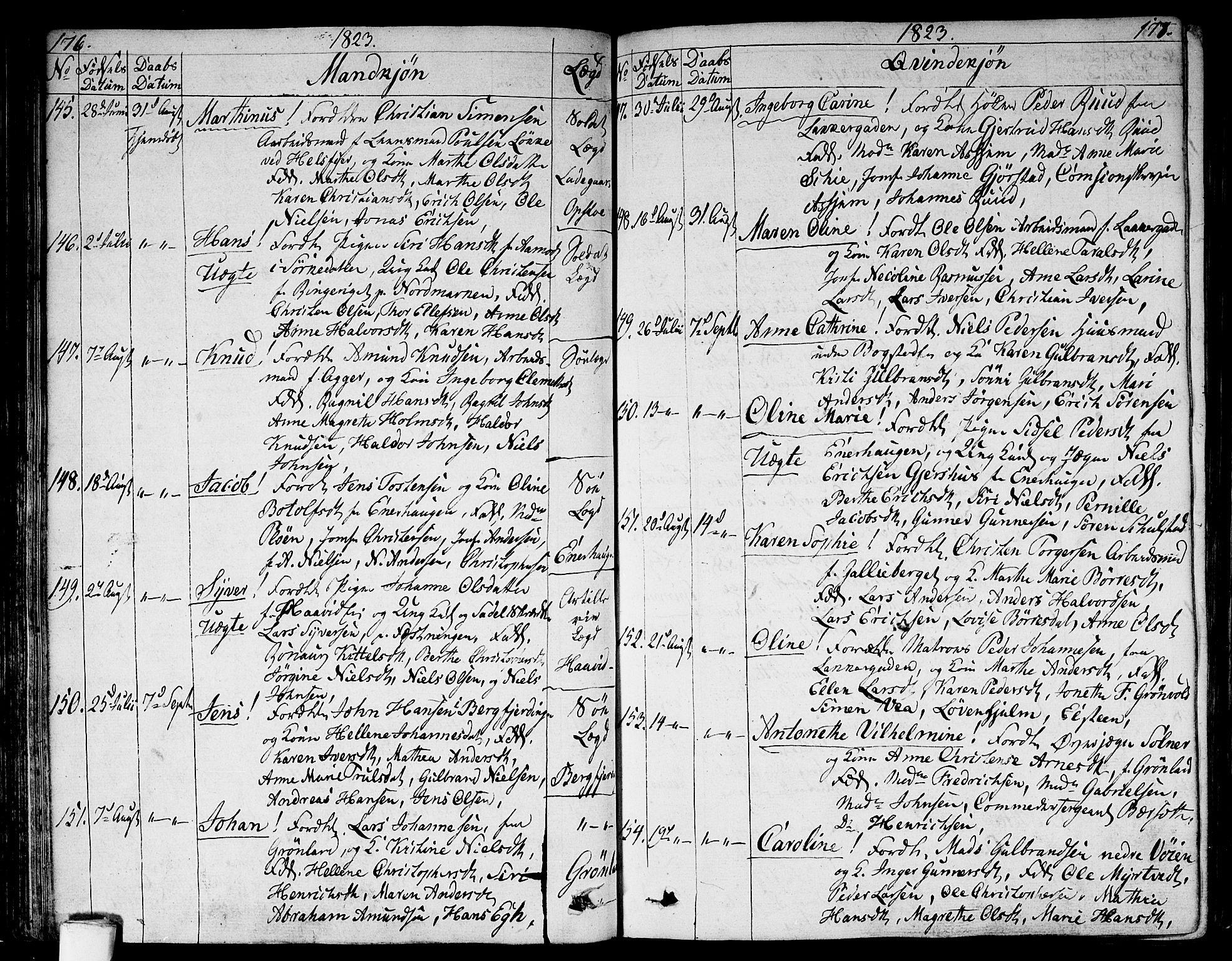 SAO, Aker prestekontor kirkebøker, G/L0004: Klokkerbok nr. 4, 1819-1829, s. 176-177