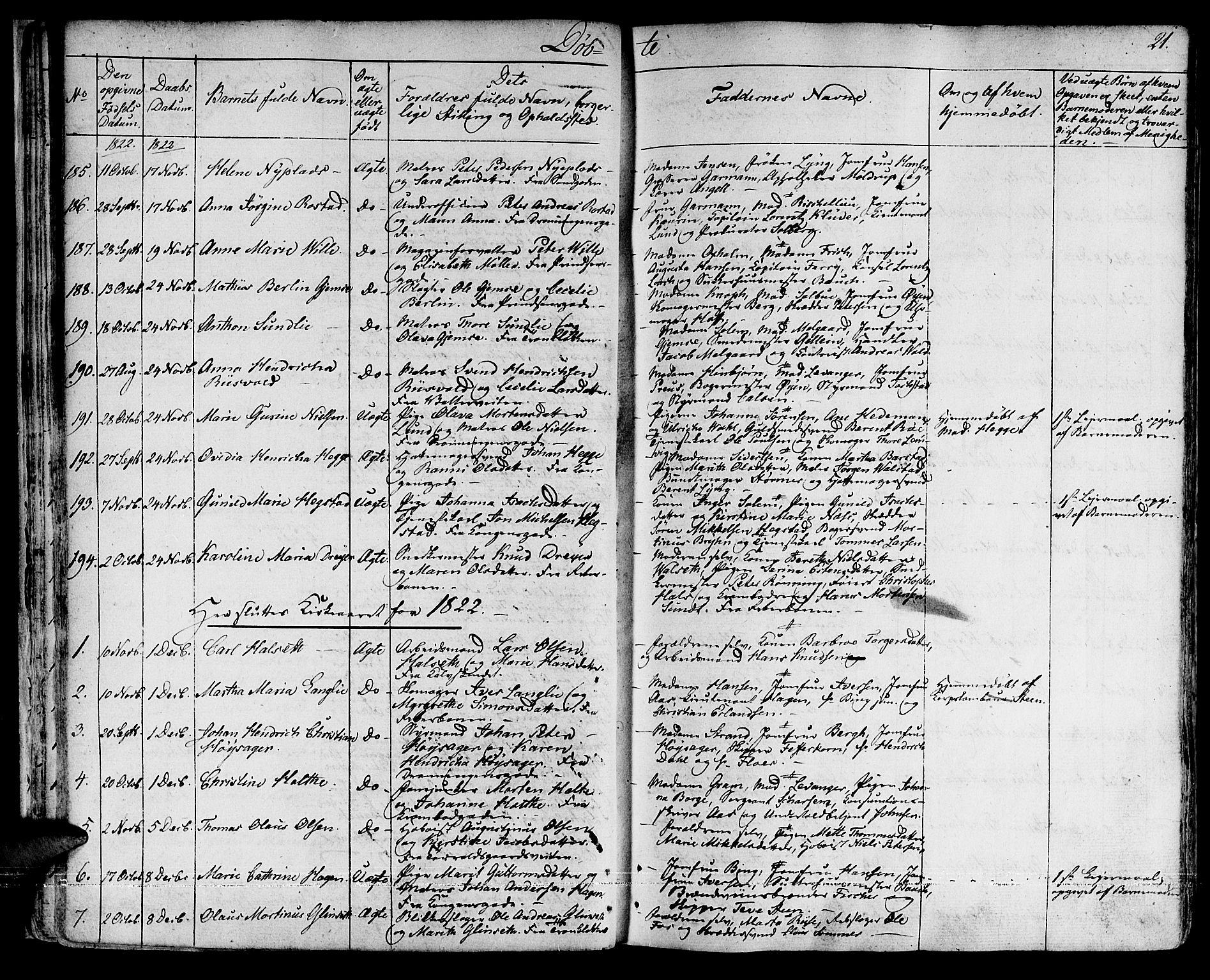 SAT, Ministerialprotokoller, klokkerbøker og fødselsregistre - Sør-Trøndelag, 601/L0045: Ministerialbok nr. 601A13, 1821-1831, s. 21