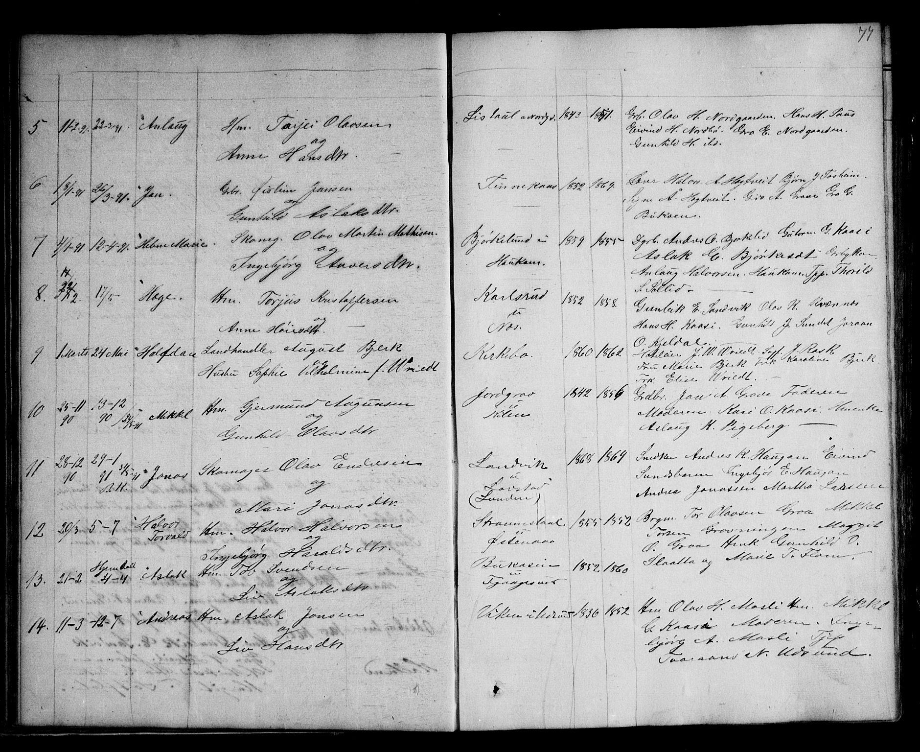 SAKO, Kviteseid kirkebøker, G/Ga/L0001: Klokkerbok nr. I 1, 1850-1893, s. 77