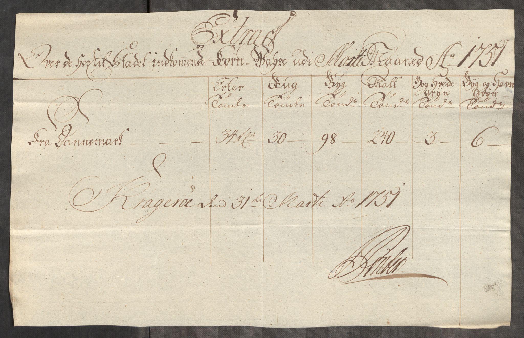RA, Rentekammeret inntil 1814, Realistisk ordnet avdeling, Oe/L0004: [Ø1]: Priskuranter, 1749-1752, s. 641