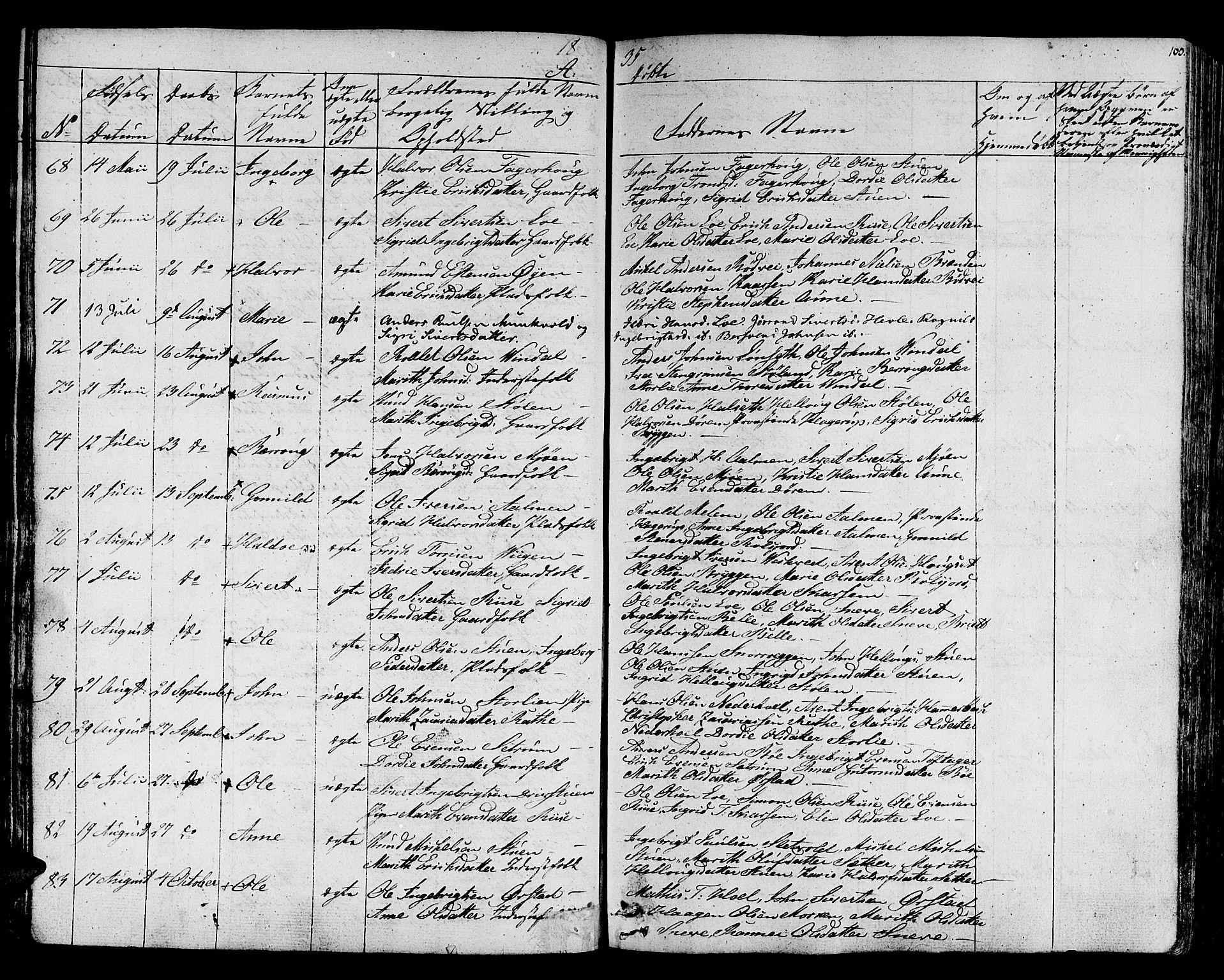 SAT, Ministerialprotokoller, klokkerbøker og fødselsregistre - Sør-Trøndelag, 678/L0897: Ministerialbok nr. 678A06-07, 1821-1847, s. 100
