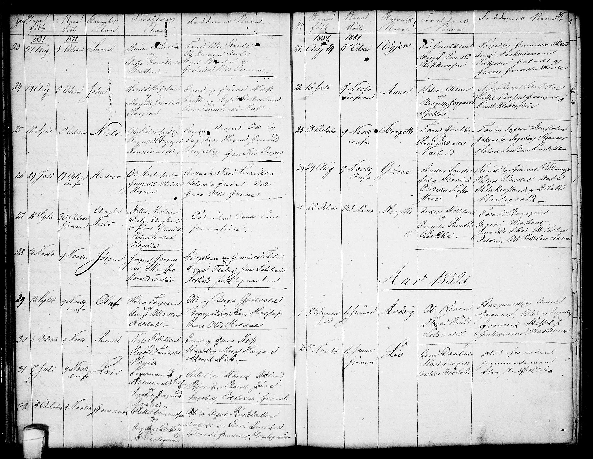 SAKO, Seljord kirkebøker, G/Ga/L0002: Klokkerbok nr. I 2, 1838-1866, s. 35