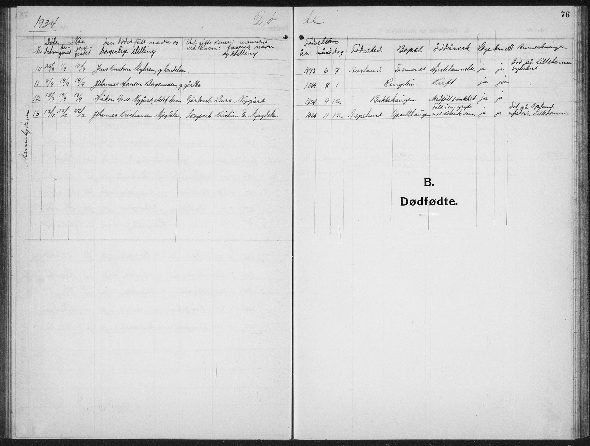 SAH, Ringebu prestekontor, Klokkerbok nr. 10, 1911-1934, s. 76