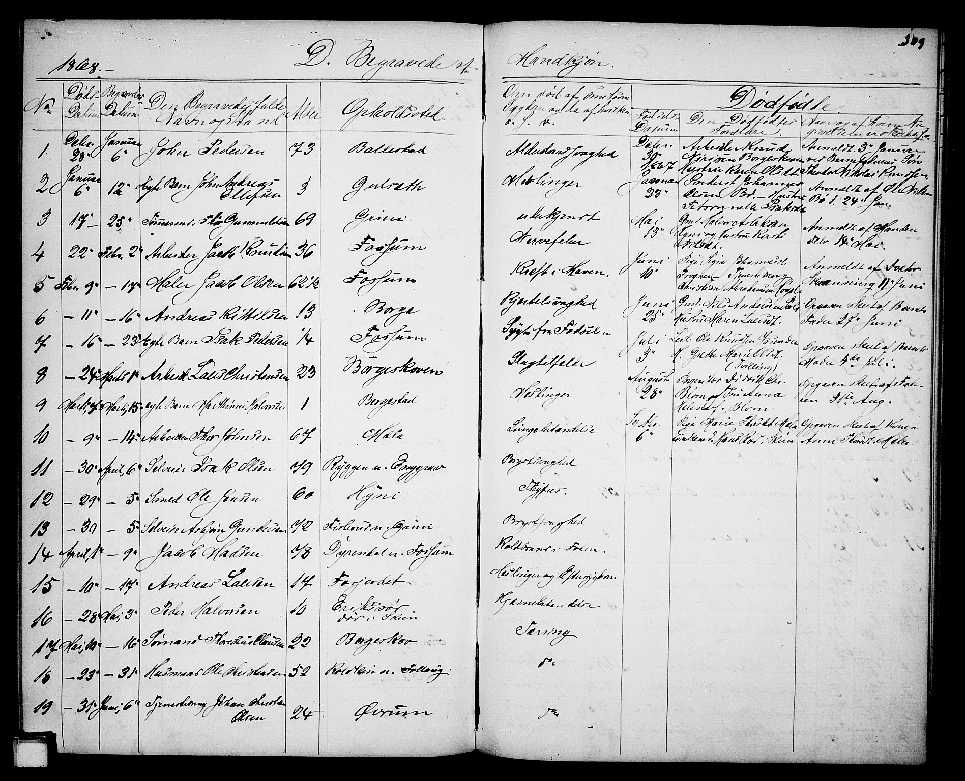 SAKO, Gjerpen kirkebøker, G/Ga/L0001: Klokkerbok nr. I 1, 1864-1882, s. 309