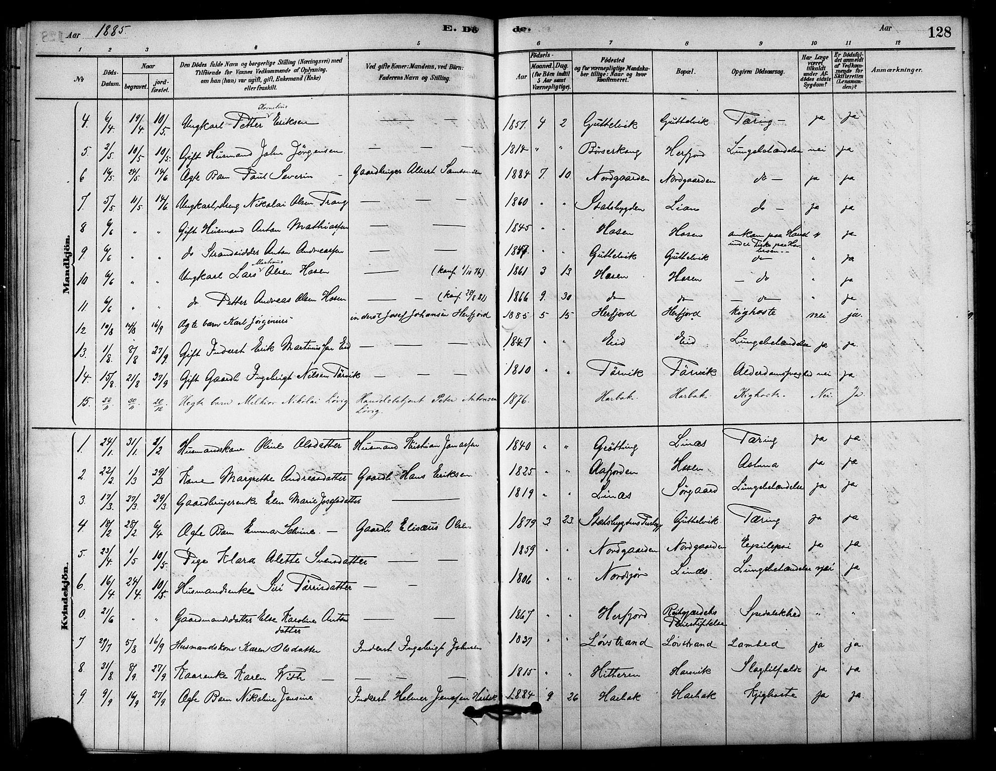 SAT, Ministerialprotokoller, klokkerbøker og fødselsregistre - Sør-Trøndelag, 656/L0692: Ministerialbok nr. 656A01, 1879-1893, s. 128
