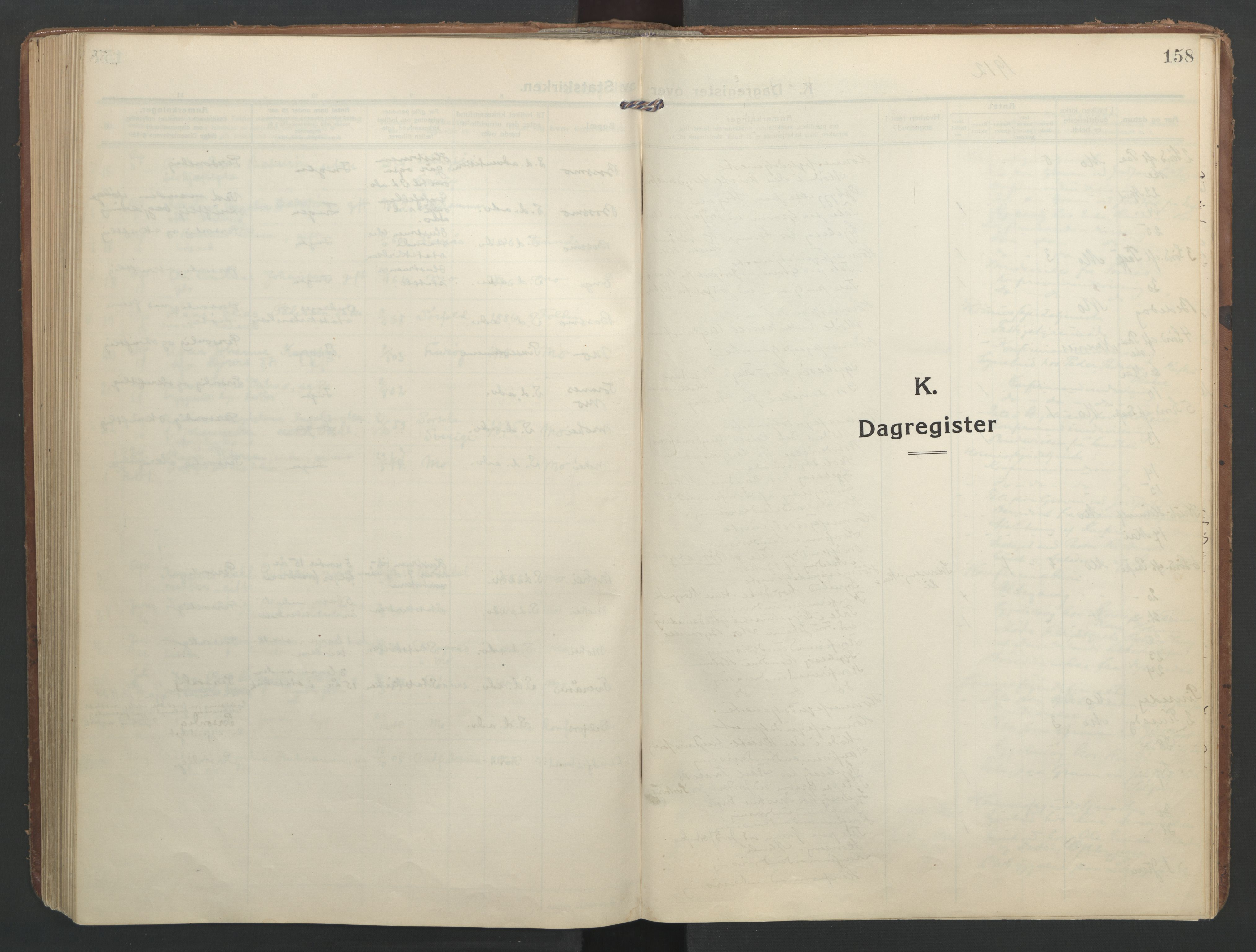 SAT, Ministerialprotokoller, klokkerbøker og fødselsregistre - Nordland, 827/L0405: Ministerialbok nr. 827A17, 1912-1925, s. 158