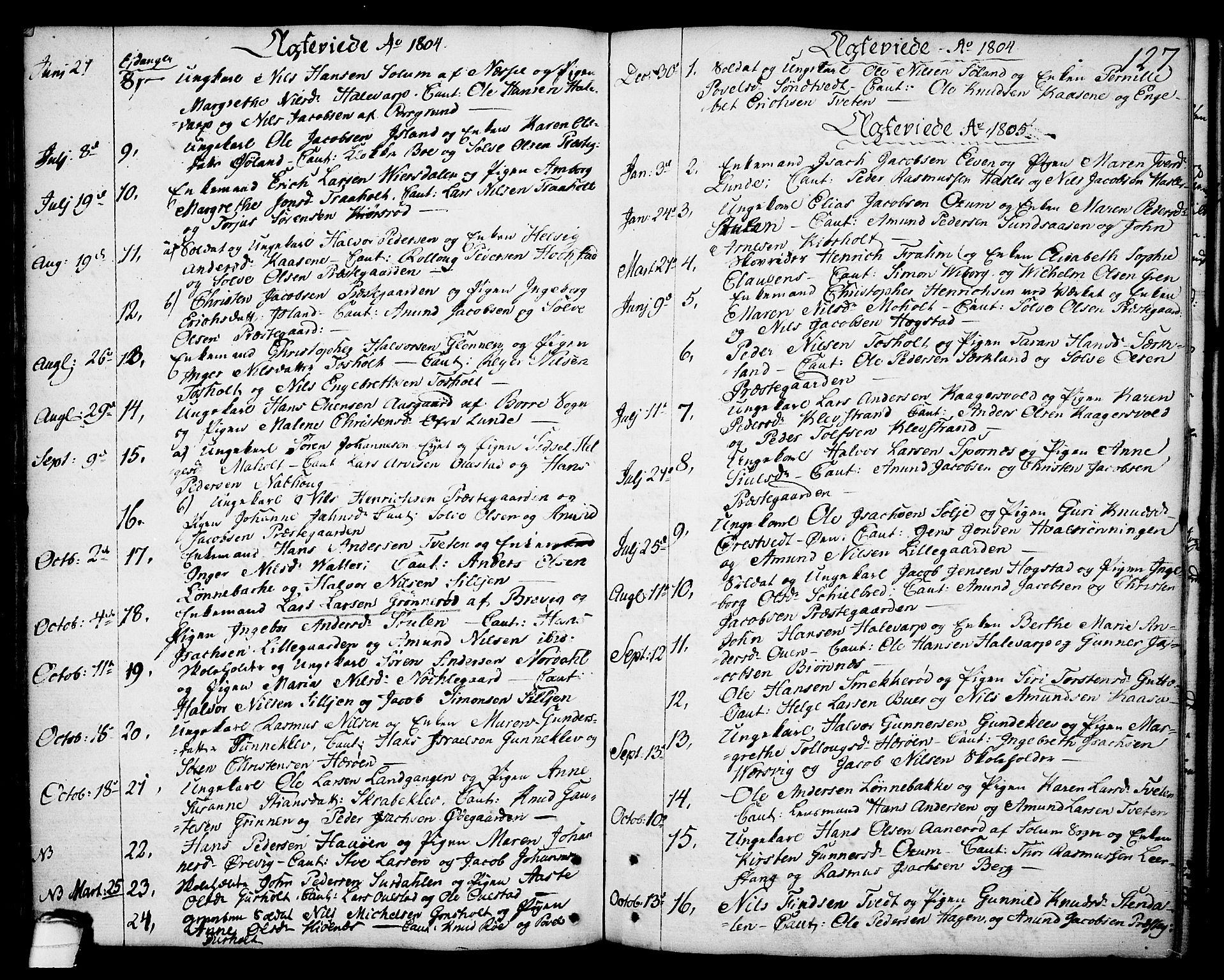 SAKO, Eidanger kirkebøker, F/Fa/L0006: Ministerialbok nr. 6, 1764-1814, s. 127