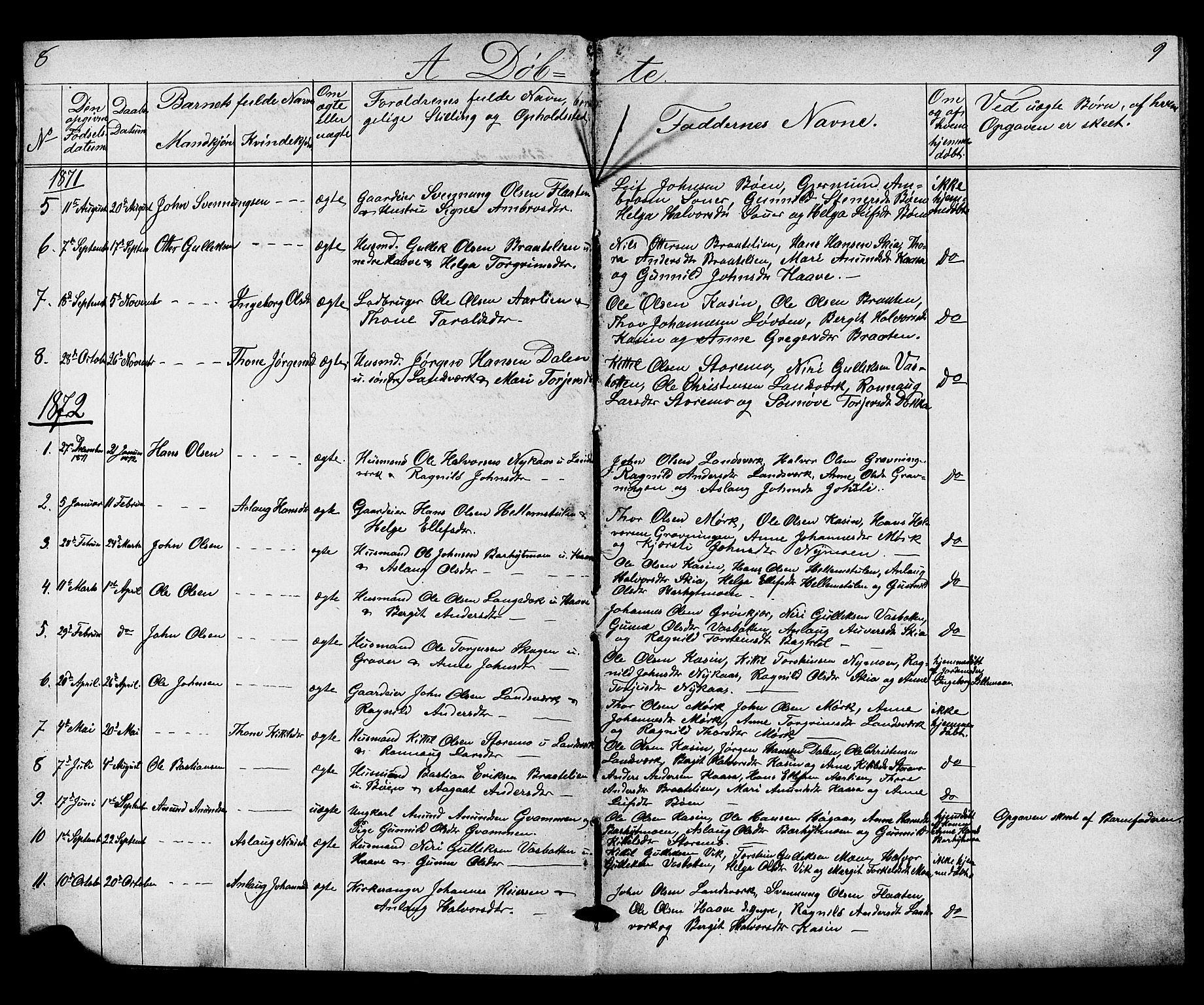 SAKO, Heddal kirkebøker, G/Gb/L0001: Klokkerbok nr. II 1, 1866-1887, s. 8-9