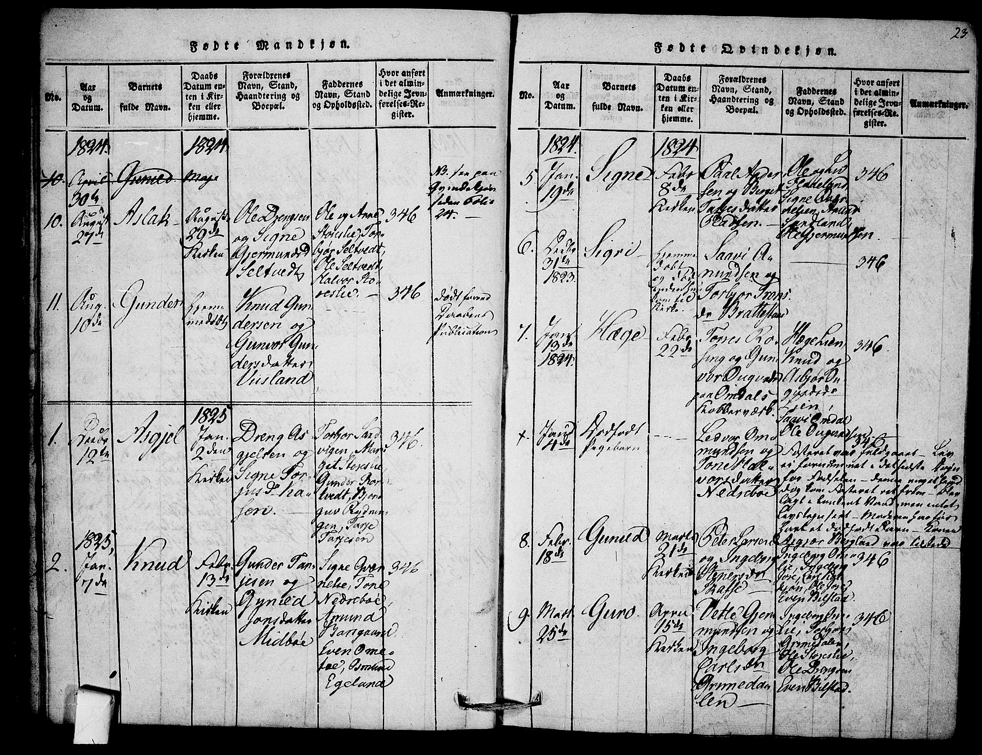 SAKO, Mo kirkebøker, F/Fb/L0001: Ministerialbok nr. II 1, 1814-1844, s. 23