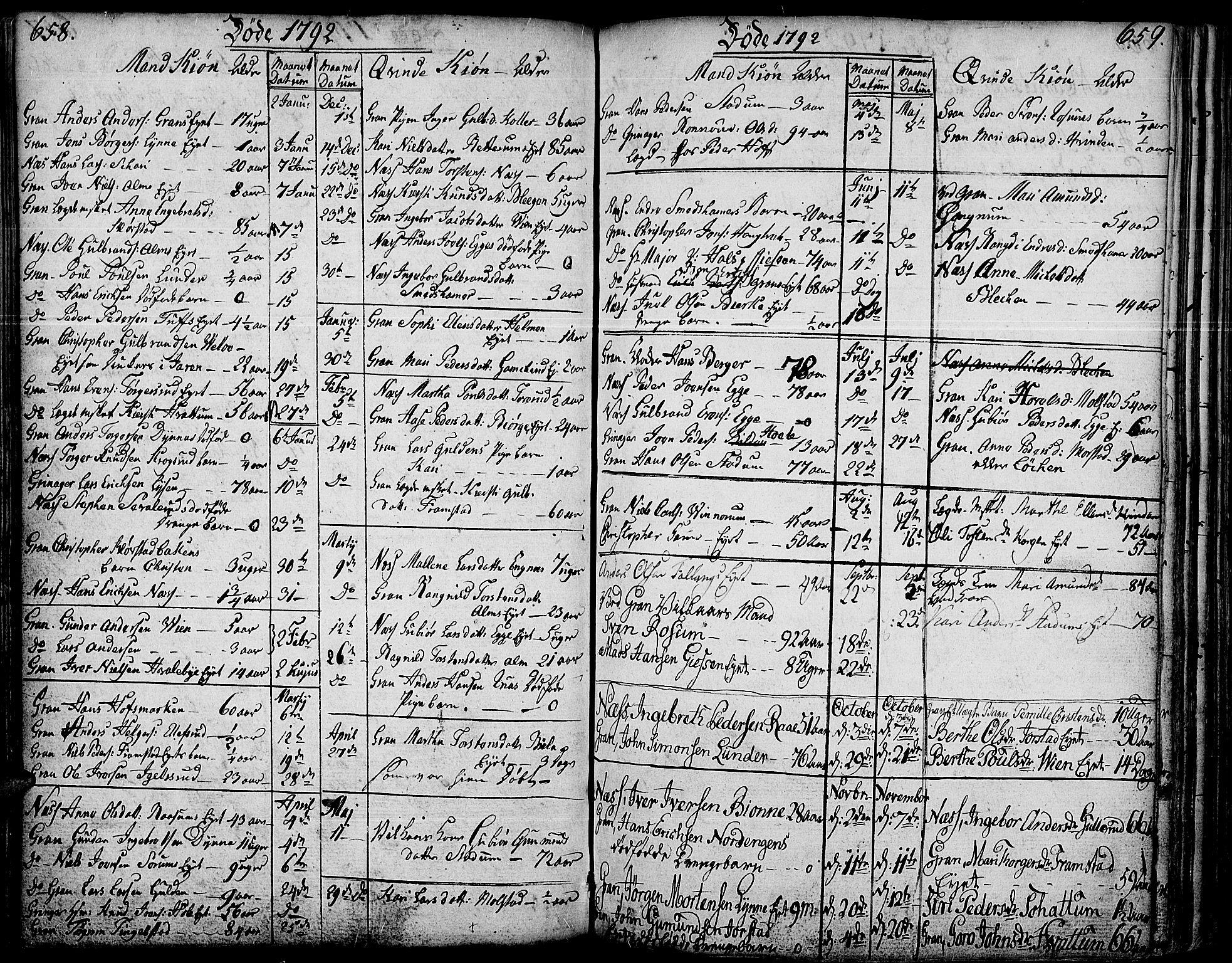 SAH, Gran prestekontor, Ministerialbok nr. 6, 1787-1824, s. 658-659