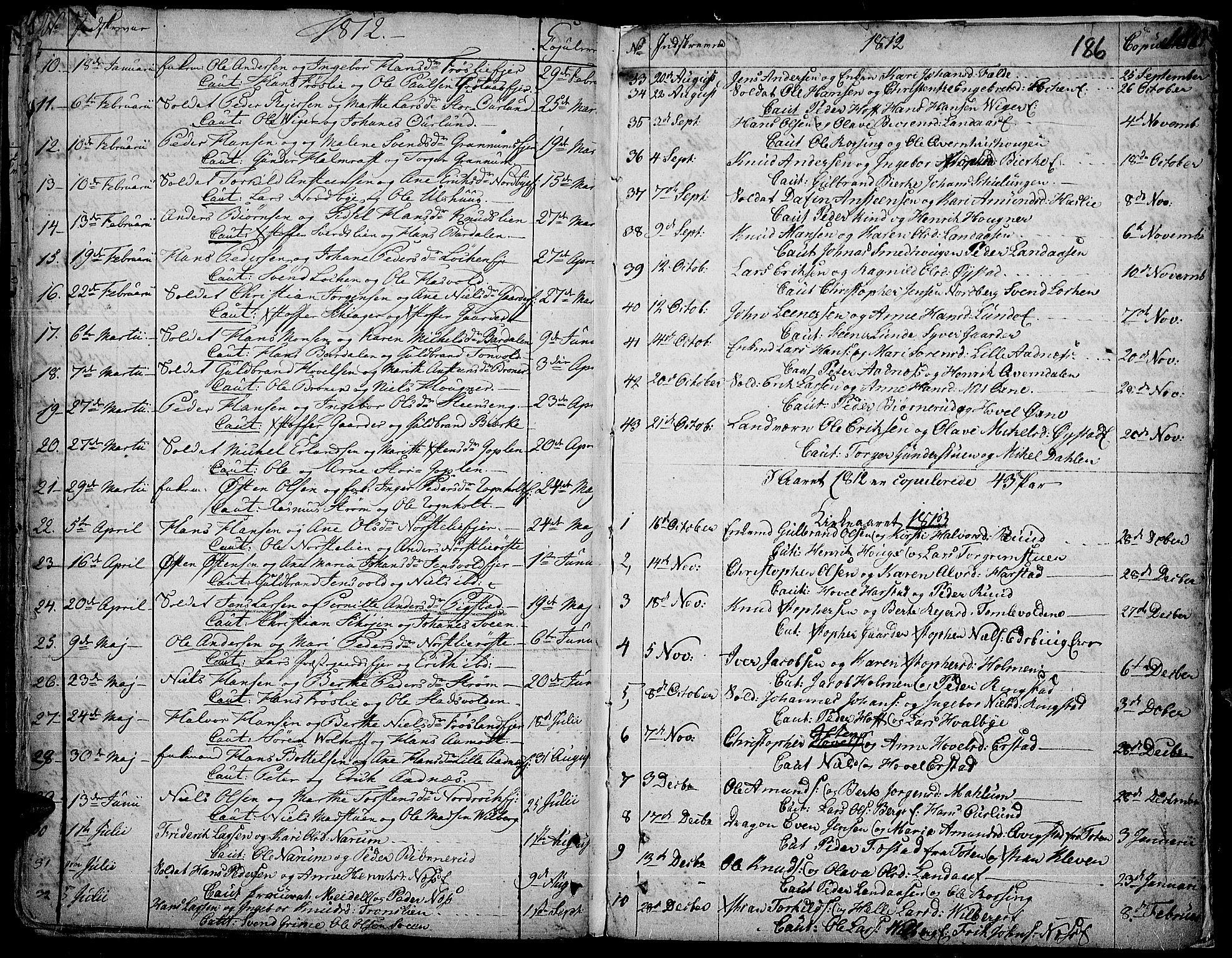 SAH, Land prestekontor, Ministerialbok nr. 6, 1784-1813, s. 186