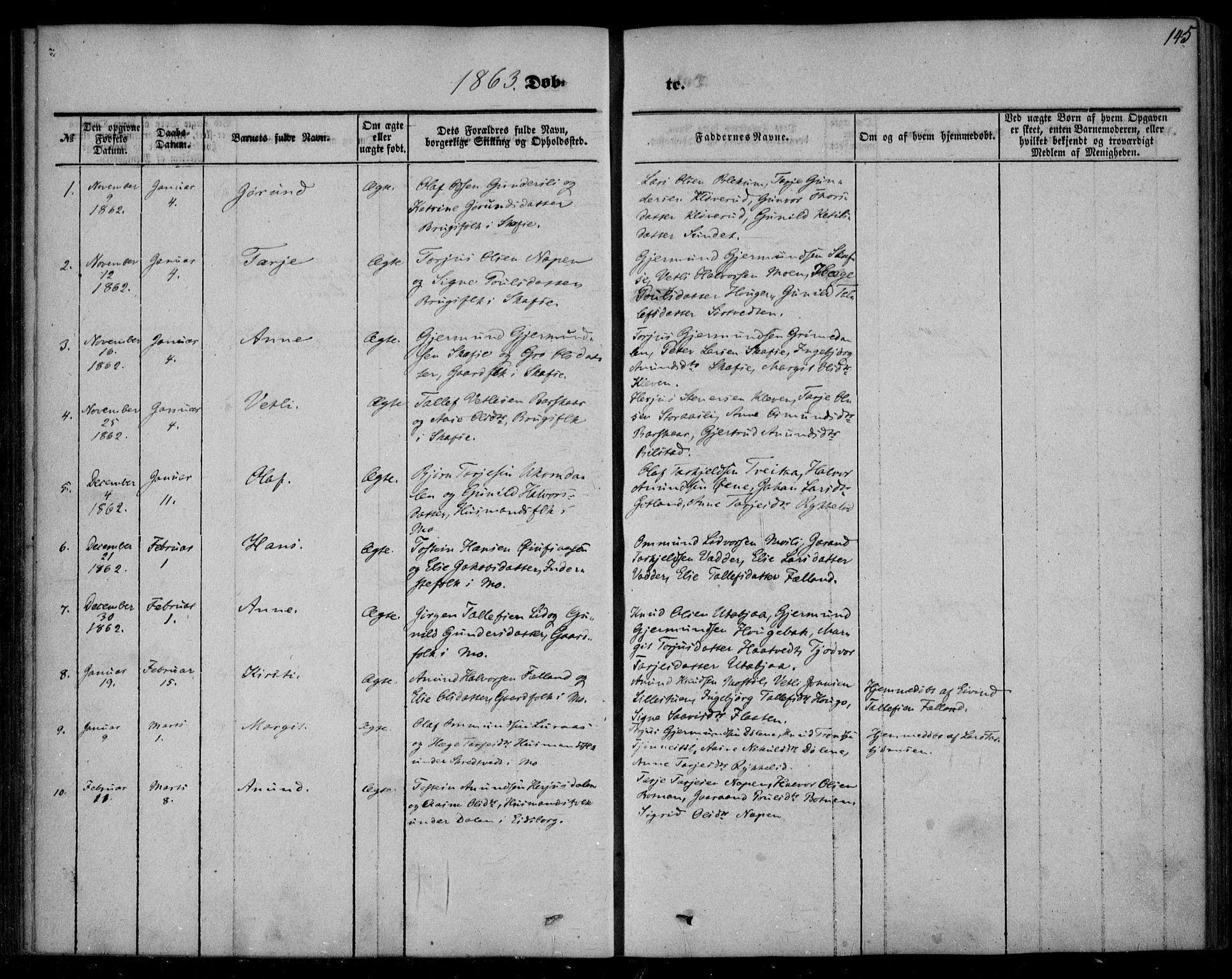 SAKO, Mo kirkebøker, F/Fa/L0005: Ministerialbok nr. I 5, 1844-1864, s. 145