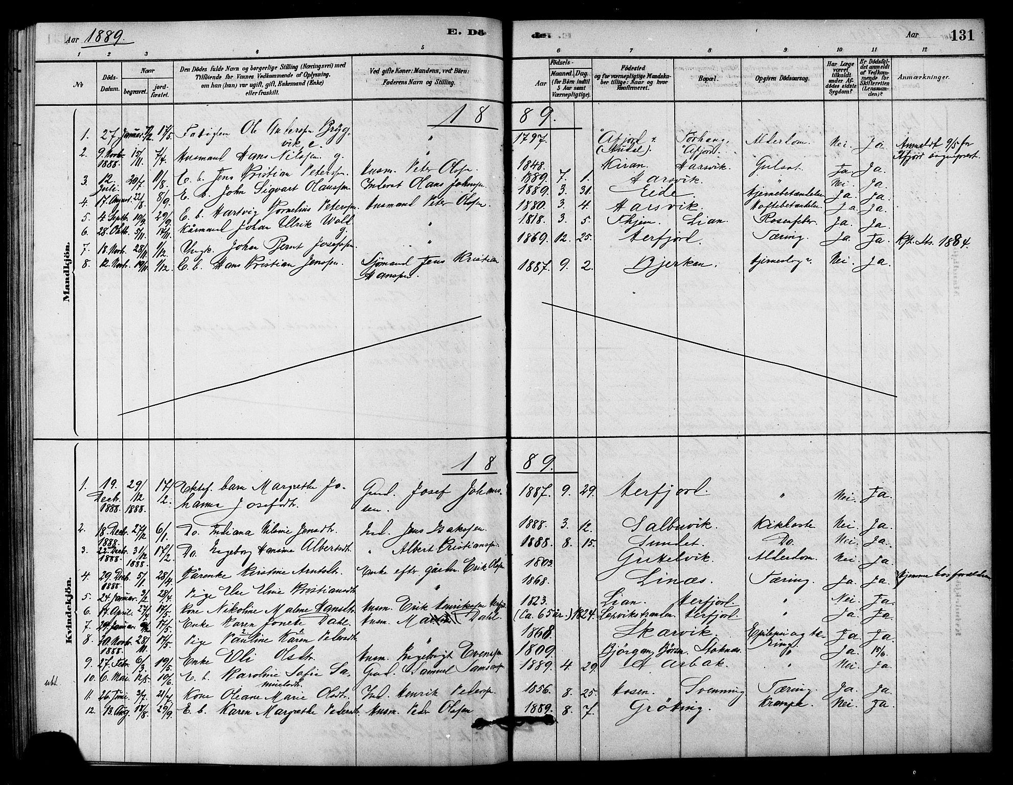 SAT, Ministerialprotokoller, klokkerbøker og fødselsregistre - Sør-Trøndelag, 656/L0692: Ministerialbok nr. 656A01, 1879-1893, s. 131