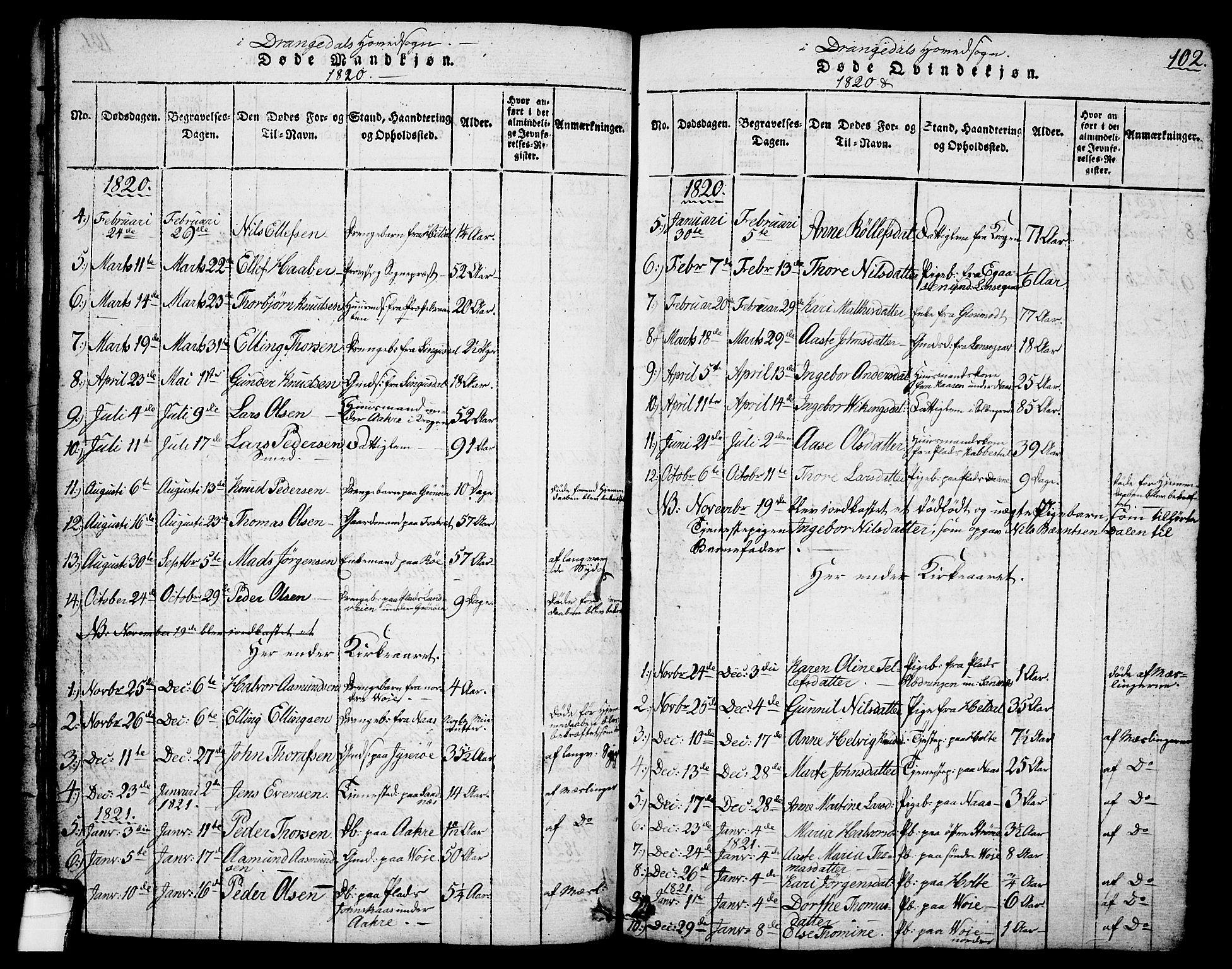 SAKO, Drangedal kirkebøker, G/Ga/L0001: Klokkerbok nr. I 1 /1, 1814-1856, s. 102
