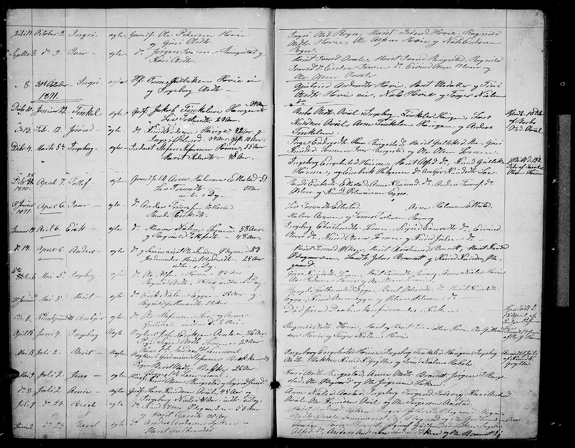 SAH, Vestre Slidre prestekontor, Klokkerbok nr. 2, 1869-1882, s. 3