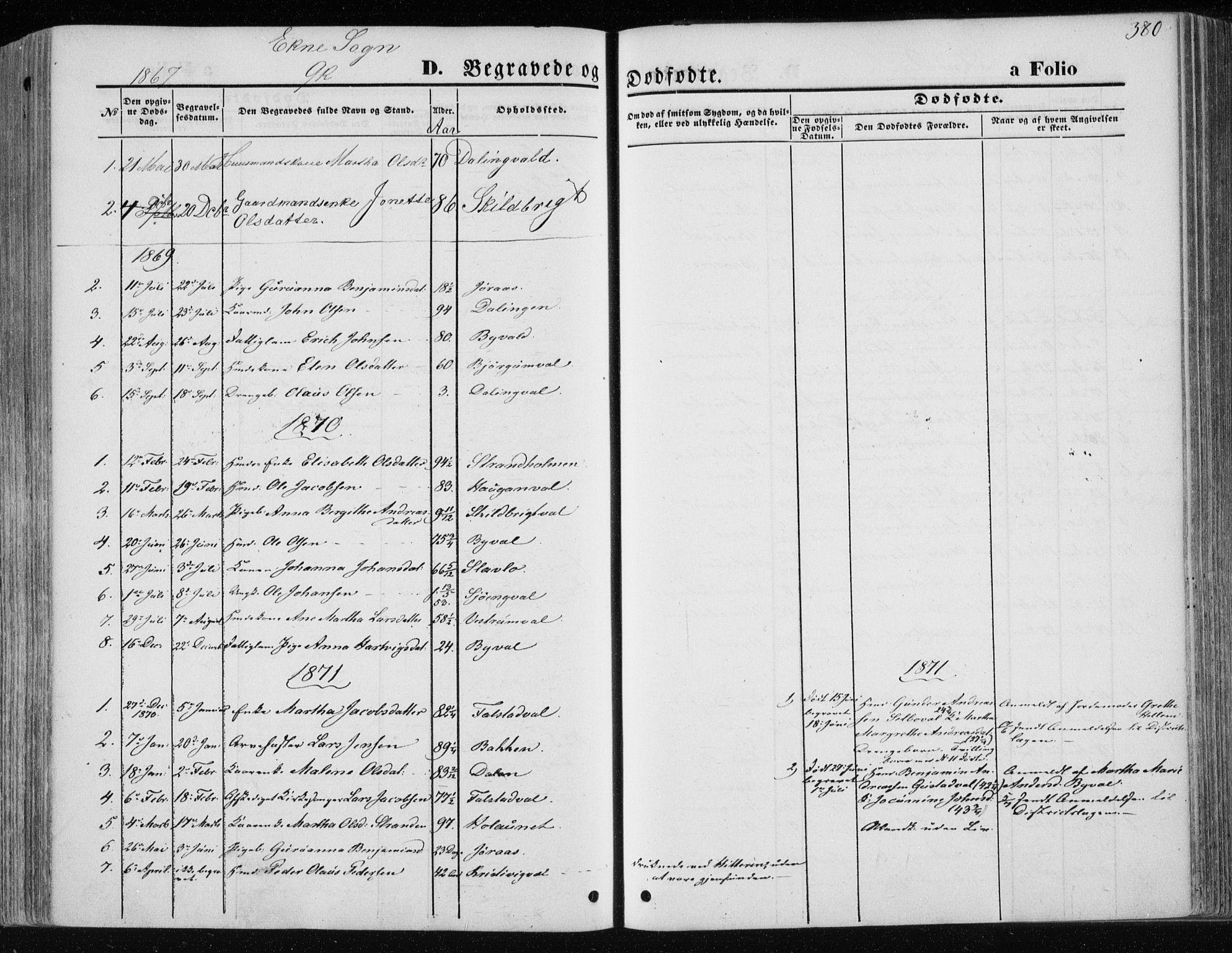 SAT, Ministerialprotokoller, klokkerbøker og fødselsregistre - Nord-Trøndelag, 717/L0158: Ministerialbok nr. 717A08 /2, 1863-1877, s. 380