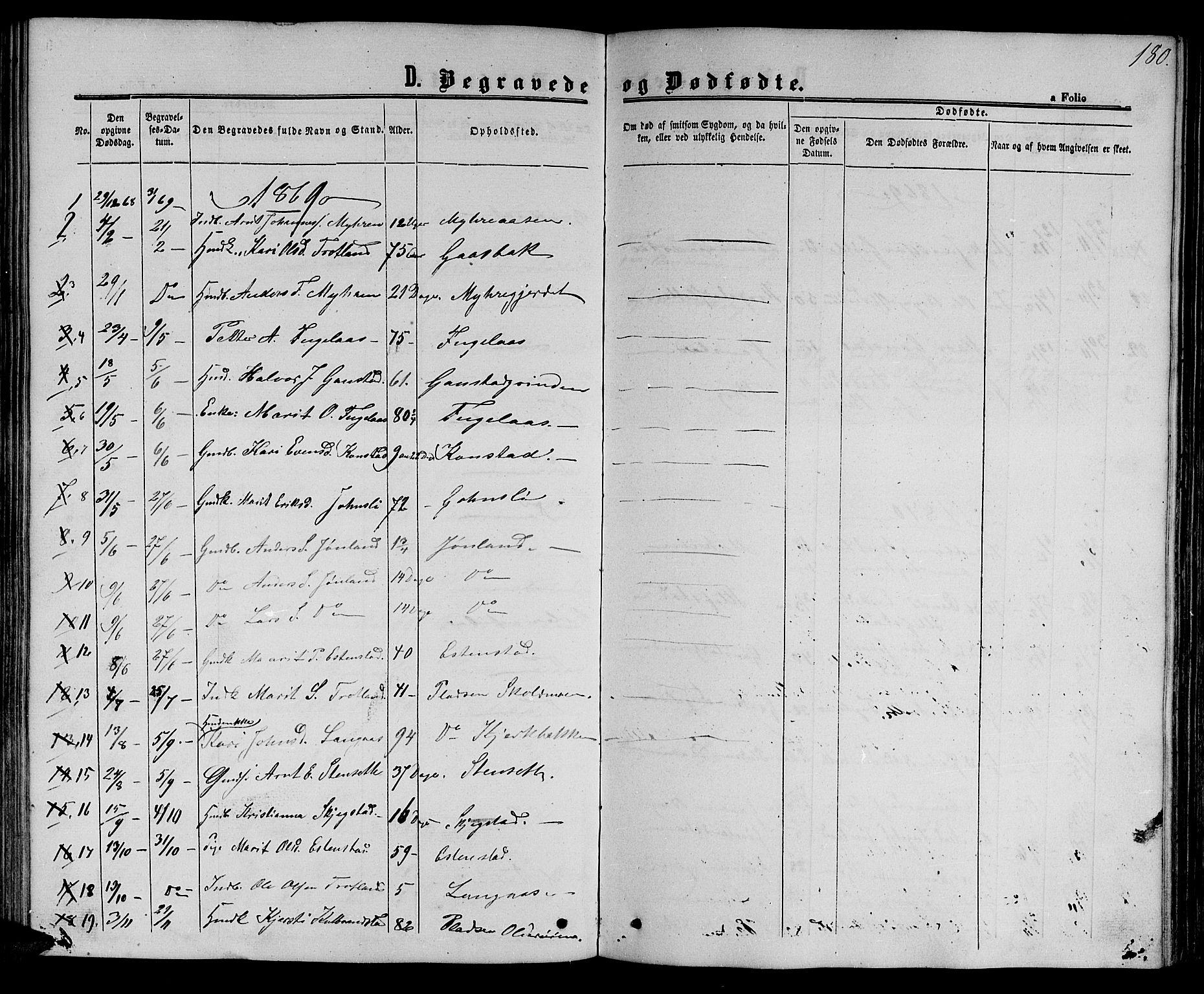 SAT, Ministerialprotokoller, klokkerbøker og fødselsregistre - Sør-Trøndelag, 694/L1131: Klokkerbok nr. 694C03, 1858-1886, s. 180