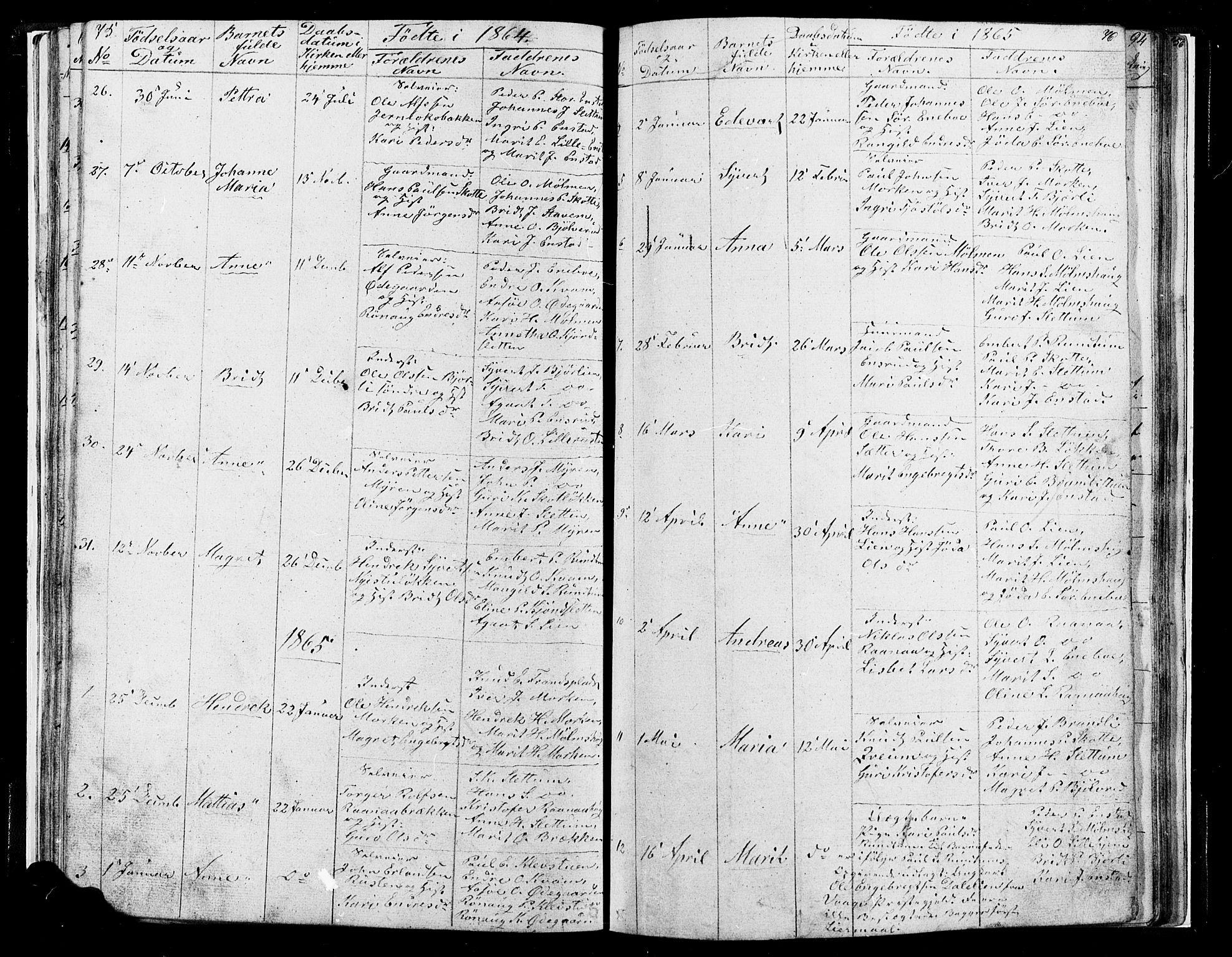 SAH, Lesja prestekontor, Klokkerbok nr. 4, 1842-1871, s. 75-76
