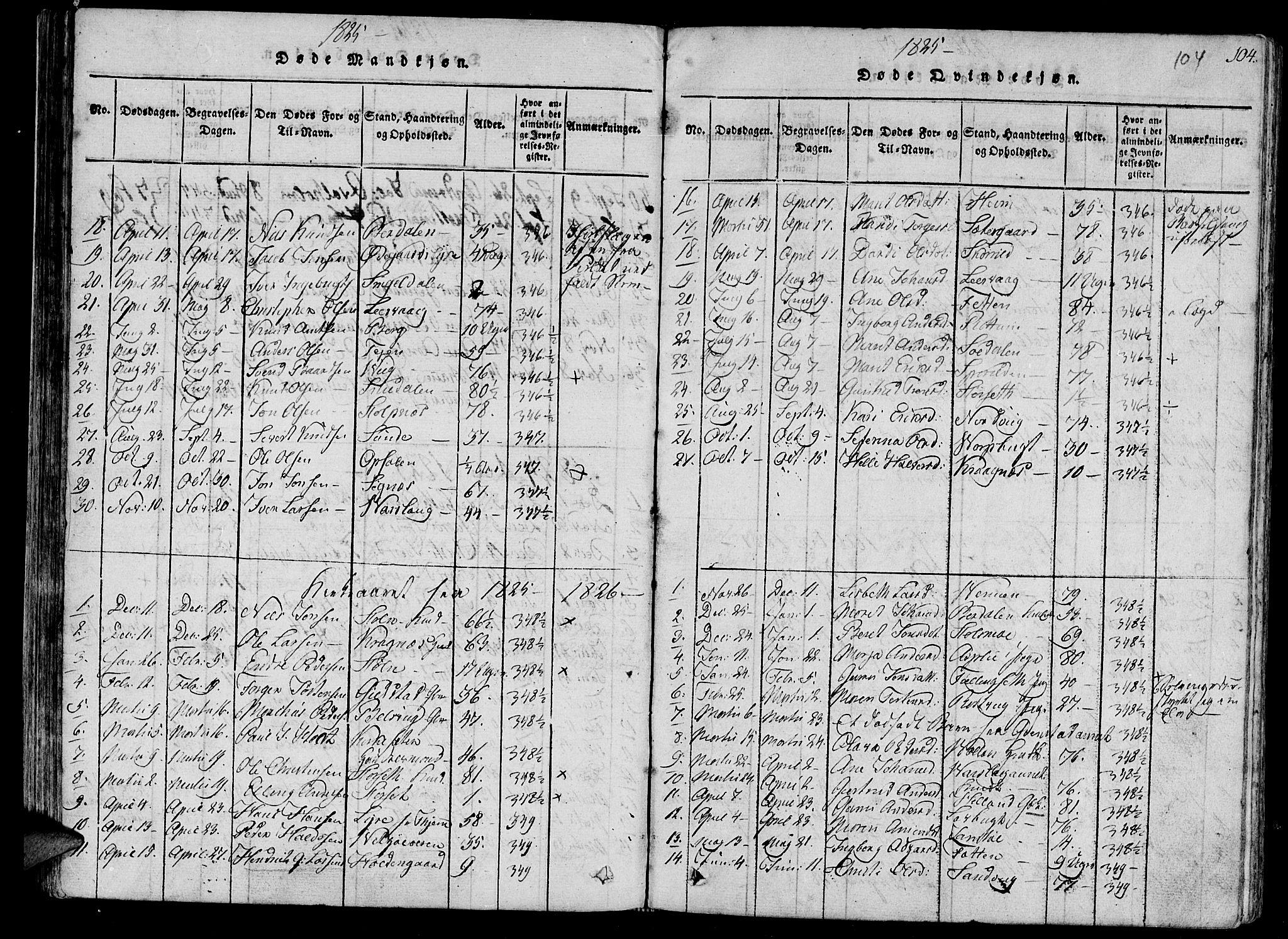 SAT, Ministerialprotokoller, klokkerbøker og fødselsregistre - Sør-Trøndelag, 630/L0491: Ministerialbok nr. 630A04, 1818-1830, s. 104
