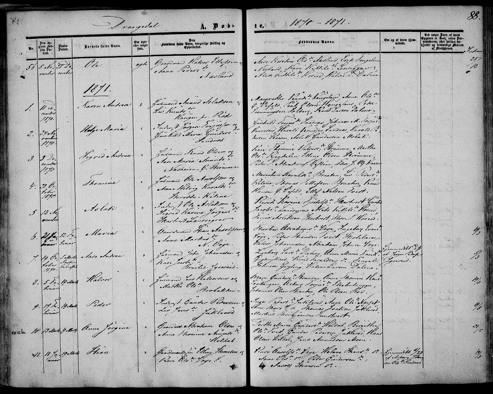 SAKO, Drangedal kirkebøker, F/Fa/L0008: Ministerialbok nr. 8, 1857-1871, s. 88