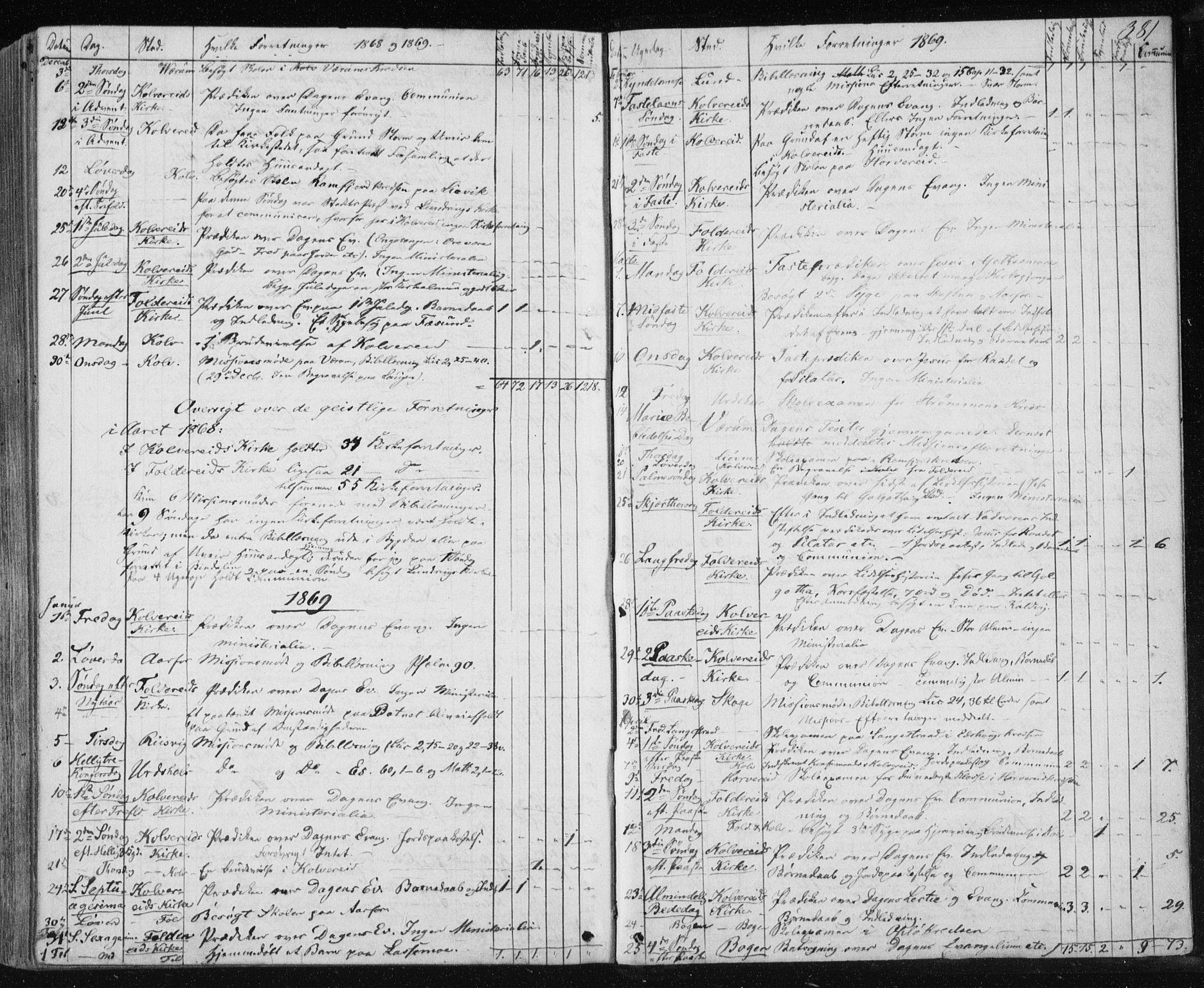 SAT, Ministerialprotokoller, klokkerbøker og fødselsregistre - Nord-Trøndelag, 780/L0641: Ministerialbok nr. 780A06, 1857-1874, s. 381