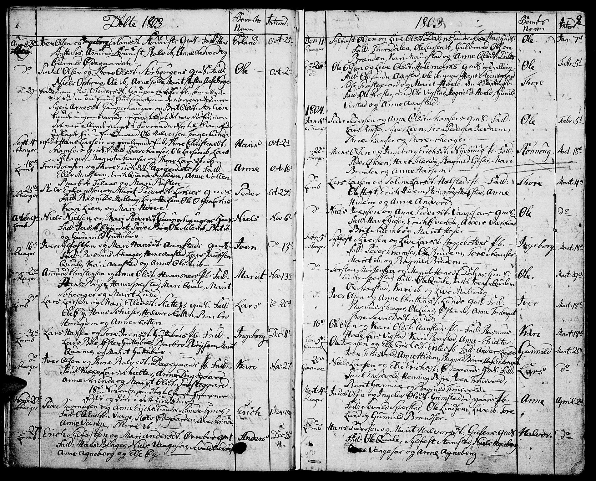 SAH, Lom prestekontor, K/L0003: Ministerialbok nr. 3, 1801-1825, s. 9