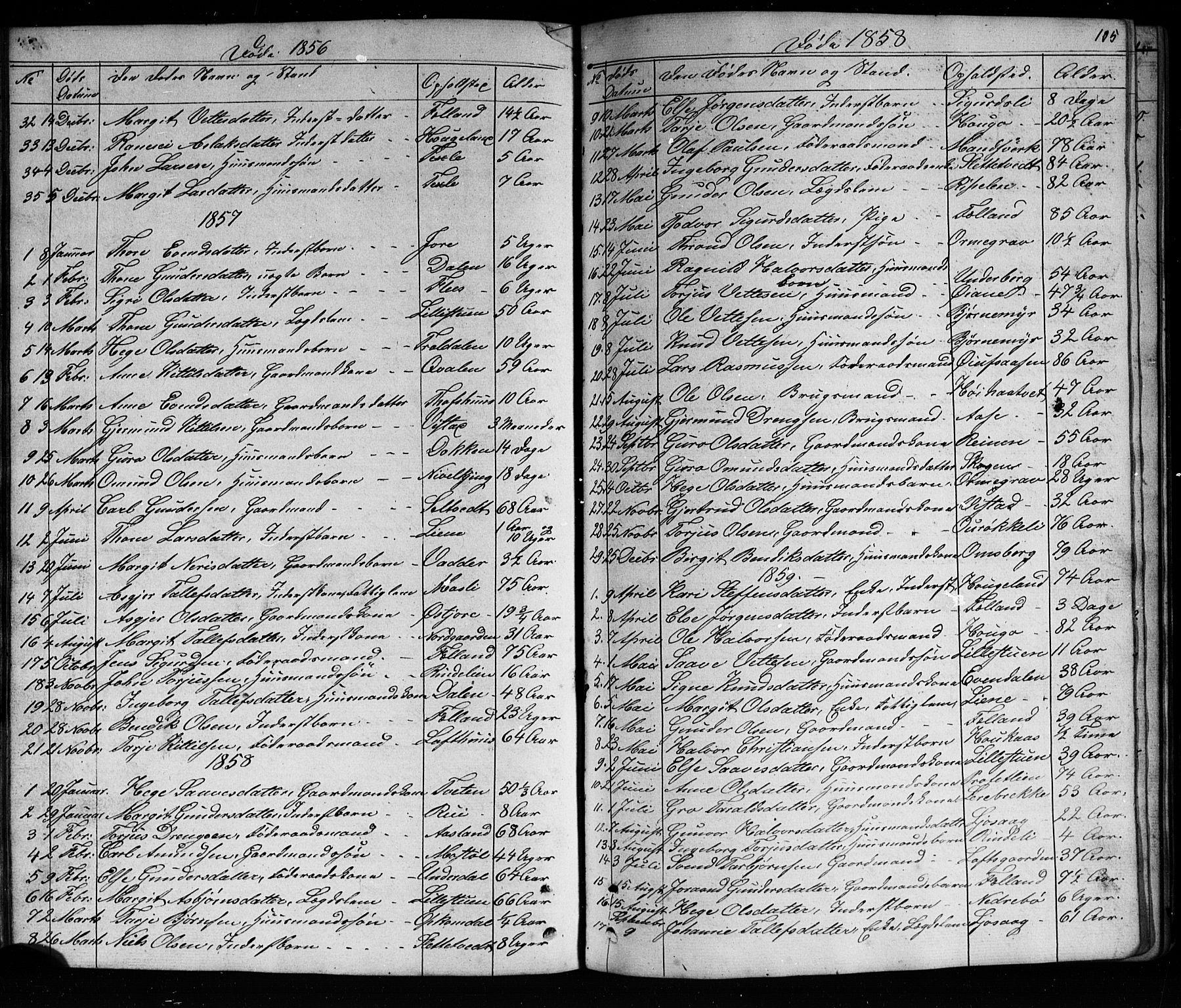 SAKO, Mo kirkebøker, G/Ga/L0001: Klokkerbok nr. I 1, 1851-1891, s. 105