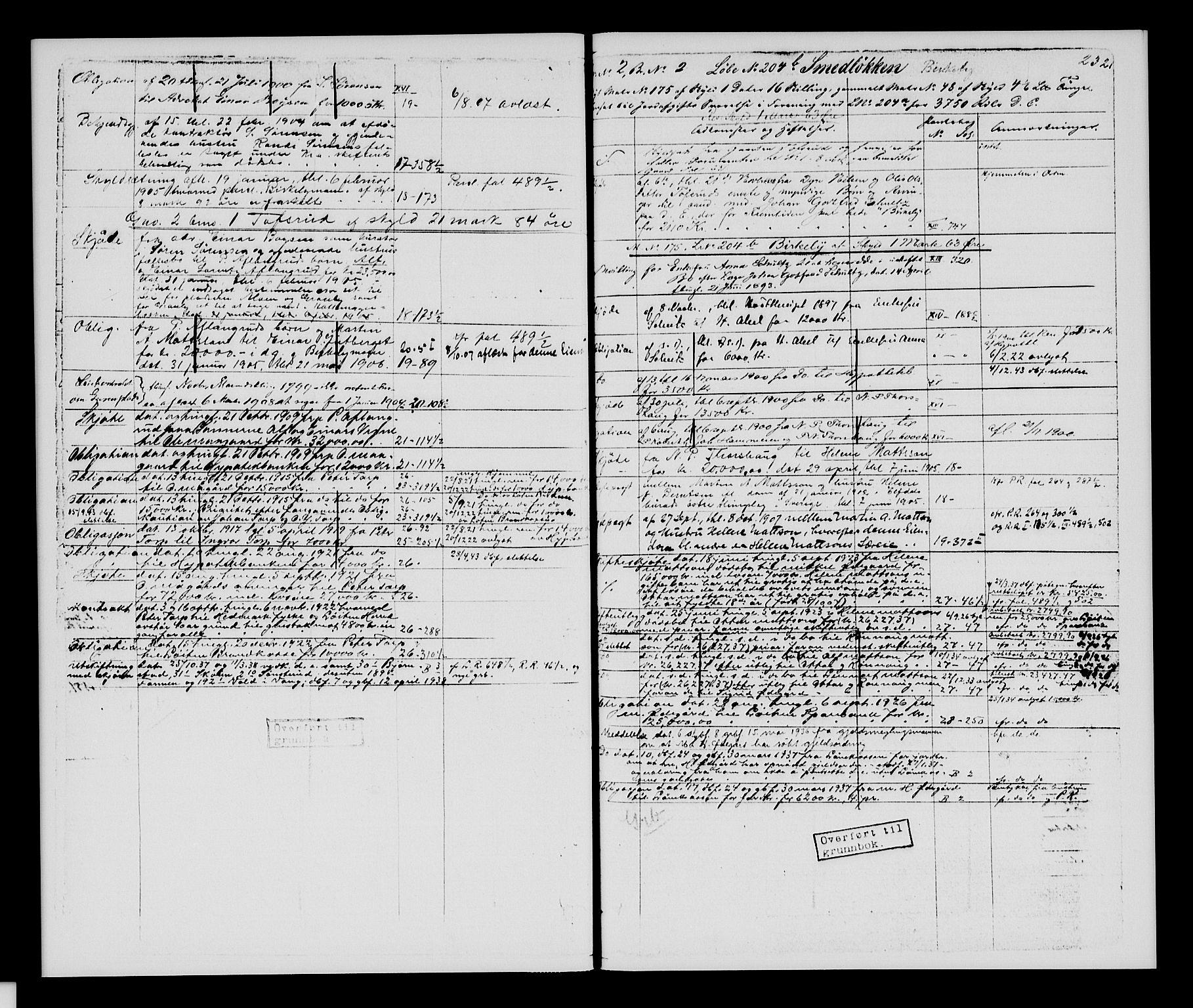 SAH, Sør-Hedmark sorenskriveri, H/Ha/Hac/Hacc/L0001: Panteregister nr. 3.1, 1855-1943, s. 232