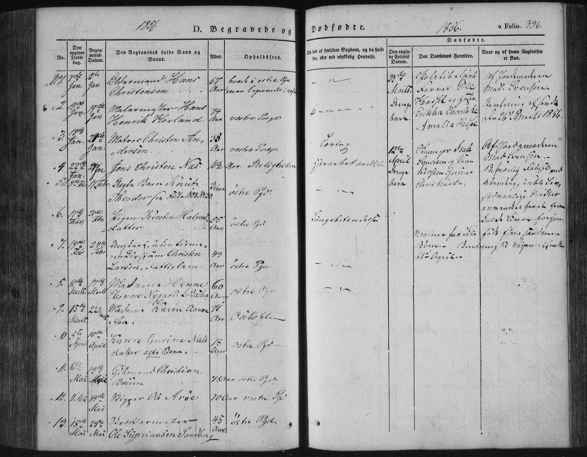 SAKO, Porsgrunn kirkebøker , F/Fa/L0006: Ministerialbok nr. 6, 1841-1857, s. 396