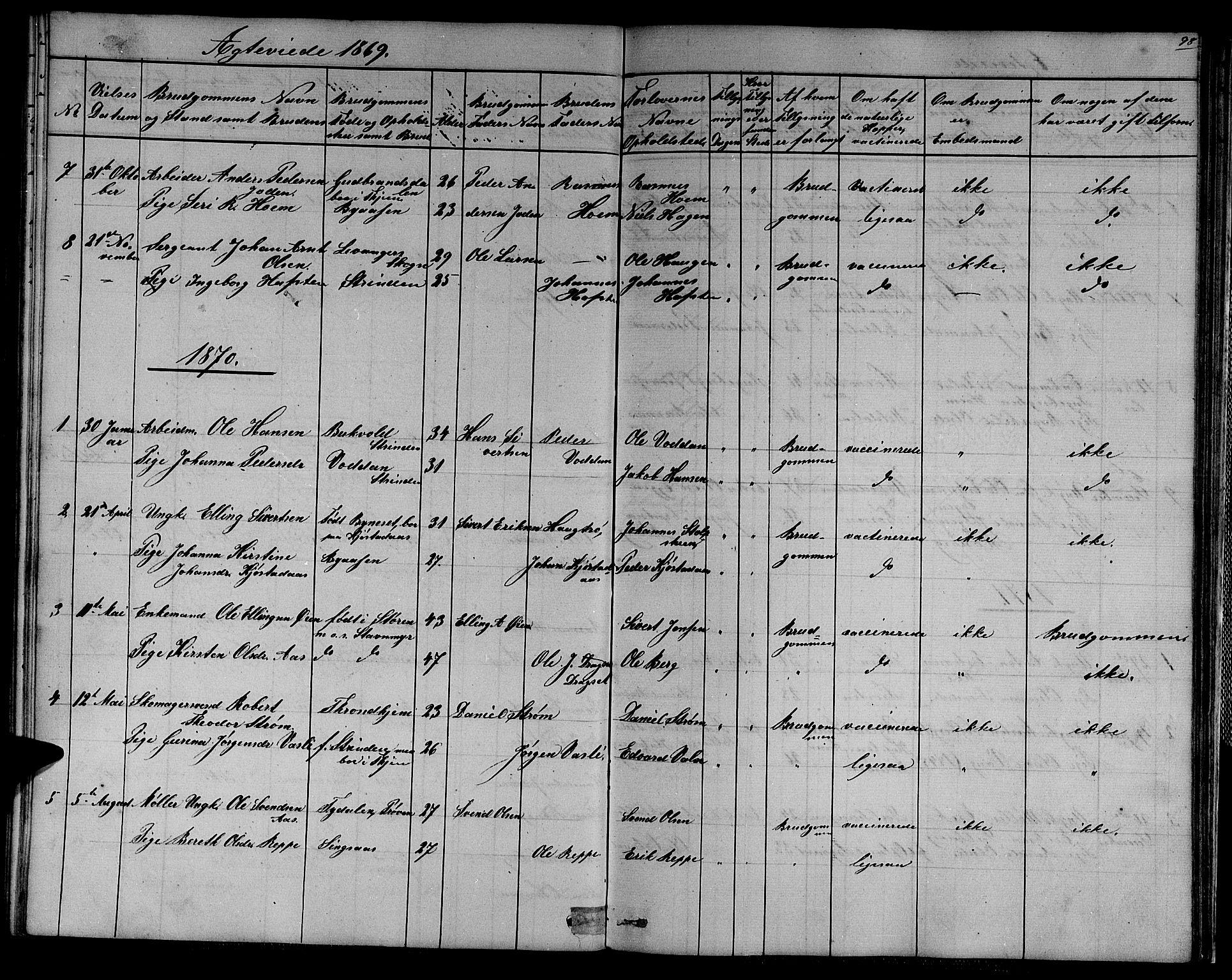 SAT, Ministerialprotokoller, klokkerbøker og fødselsregistre - Sør-Trøndelag, 611/L0353: Klokkerbok nr. 611C01, 1854-1881, s. 98