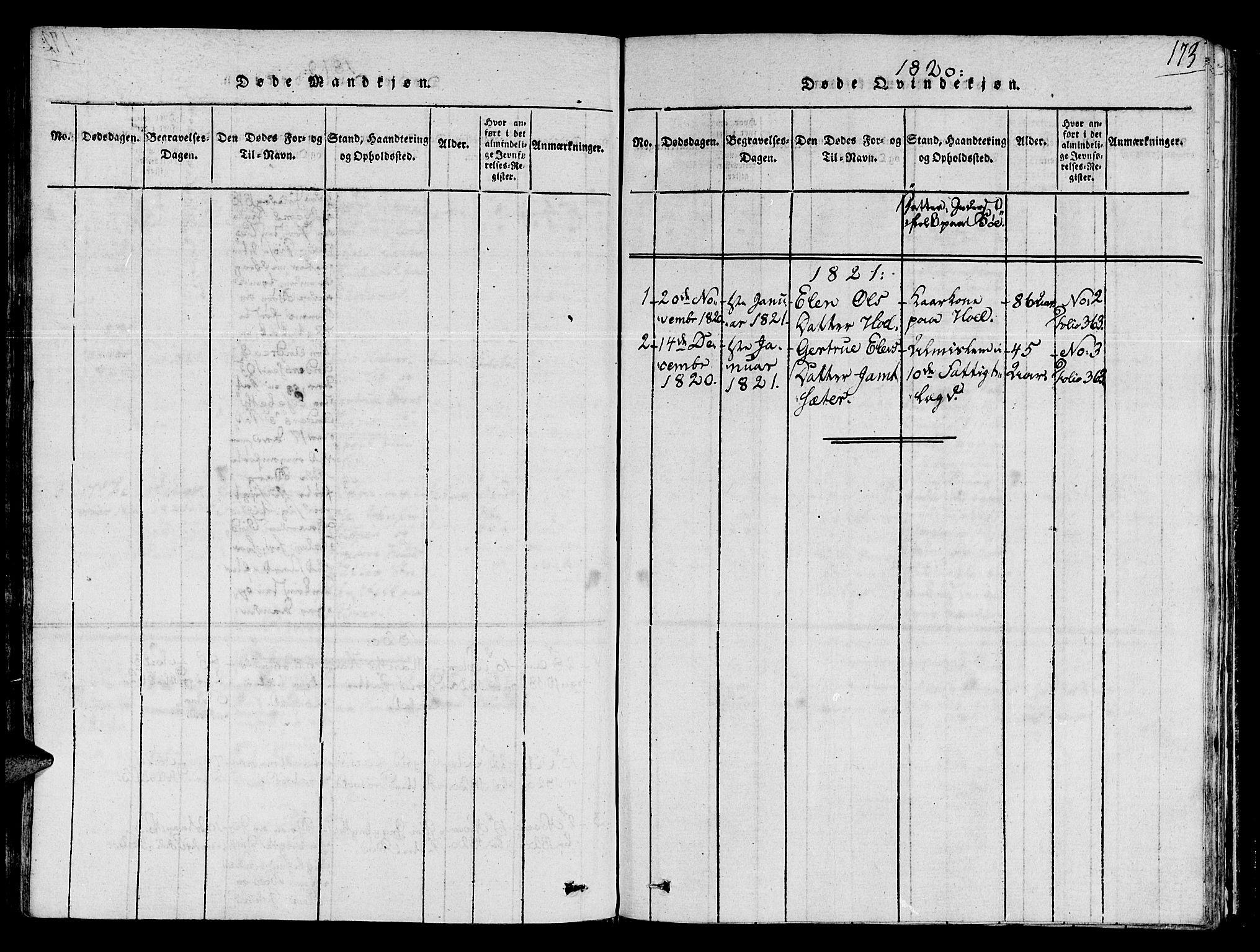 SAT, Ministerialprotokoller, klokkerbøker og fødselsregistre - Sør-Trøndelag, 678/L0896: Ministerialbok nr. 678A05 /2, 1816-1821, s. 173