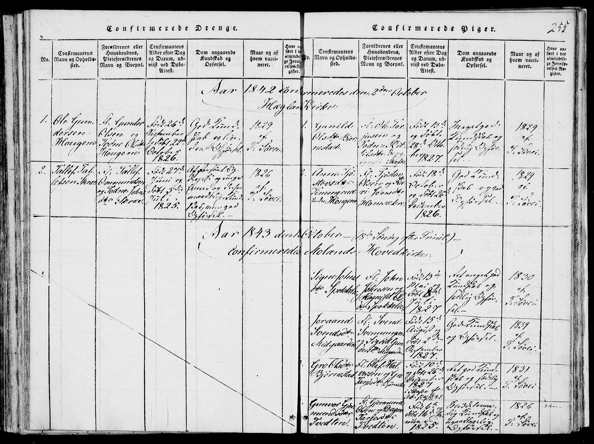 SAKO, Fyresdal kirkebøker, F/Fb/L0001: Ministerialbok nr. II 1, 1815-1854, s. 255