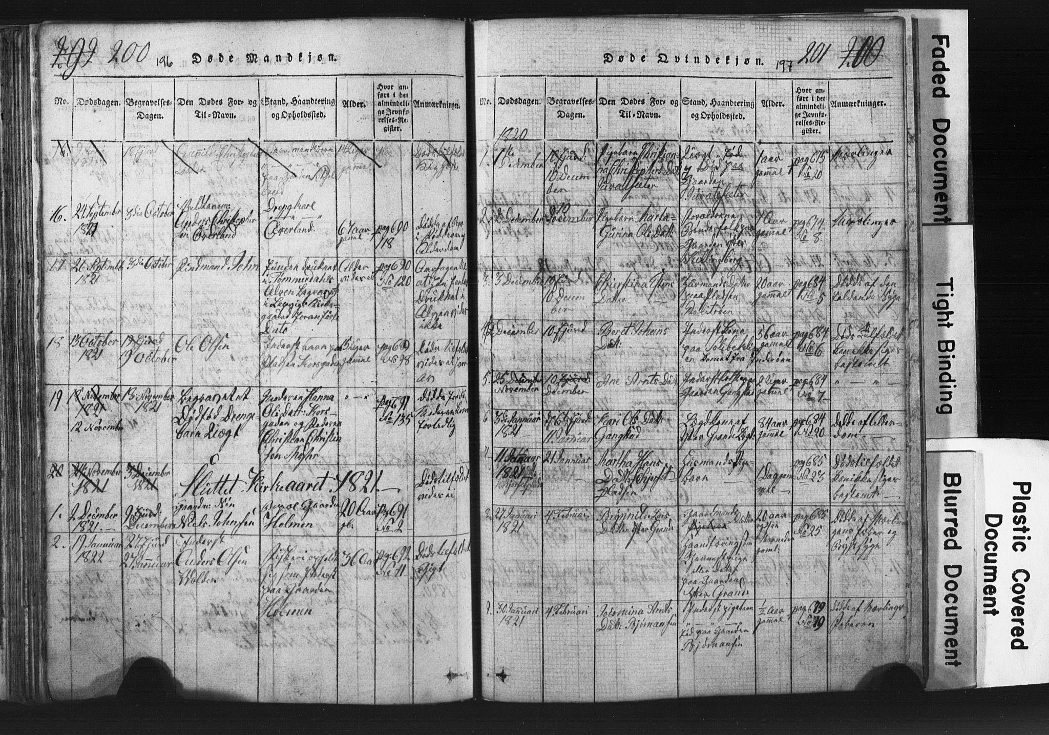 SAT, Ministerialprotokoller, klokkerbøker og fødselsregistre - Nord-Trøndelag, 701/L0017: Klokkerbok nr. 701C01, 1817-1825, s. 196-197