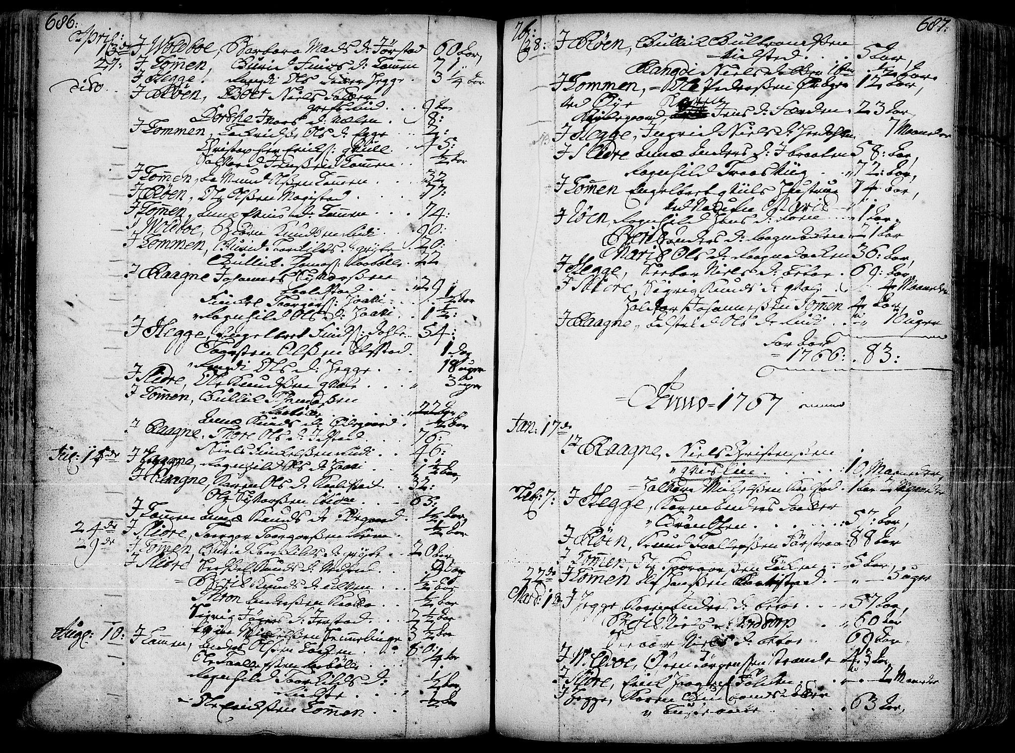 SAH, Slidre prestekontor, Ministerialbok nr. 1, 1724-1814, s. 686-687