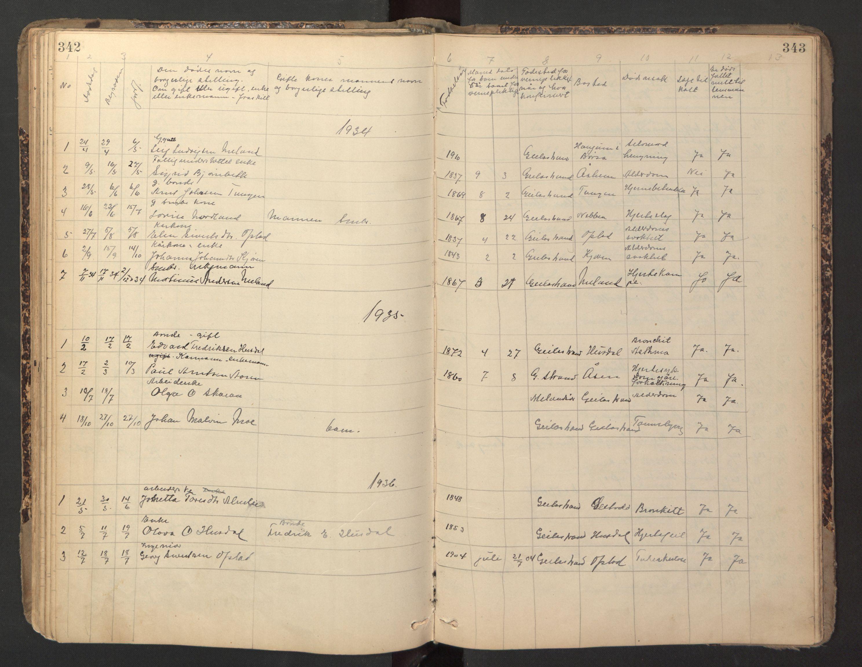 SAT, Ministerialprotokoller, klokkerbøker og fødselsregistre - Sør-Trøndelag, 670/L0837: Klokkerbok nr. 670C01, 1905-1946, s. 342-343