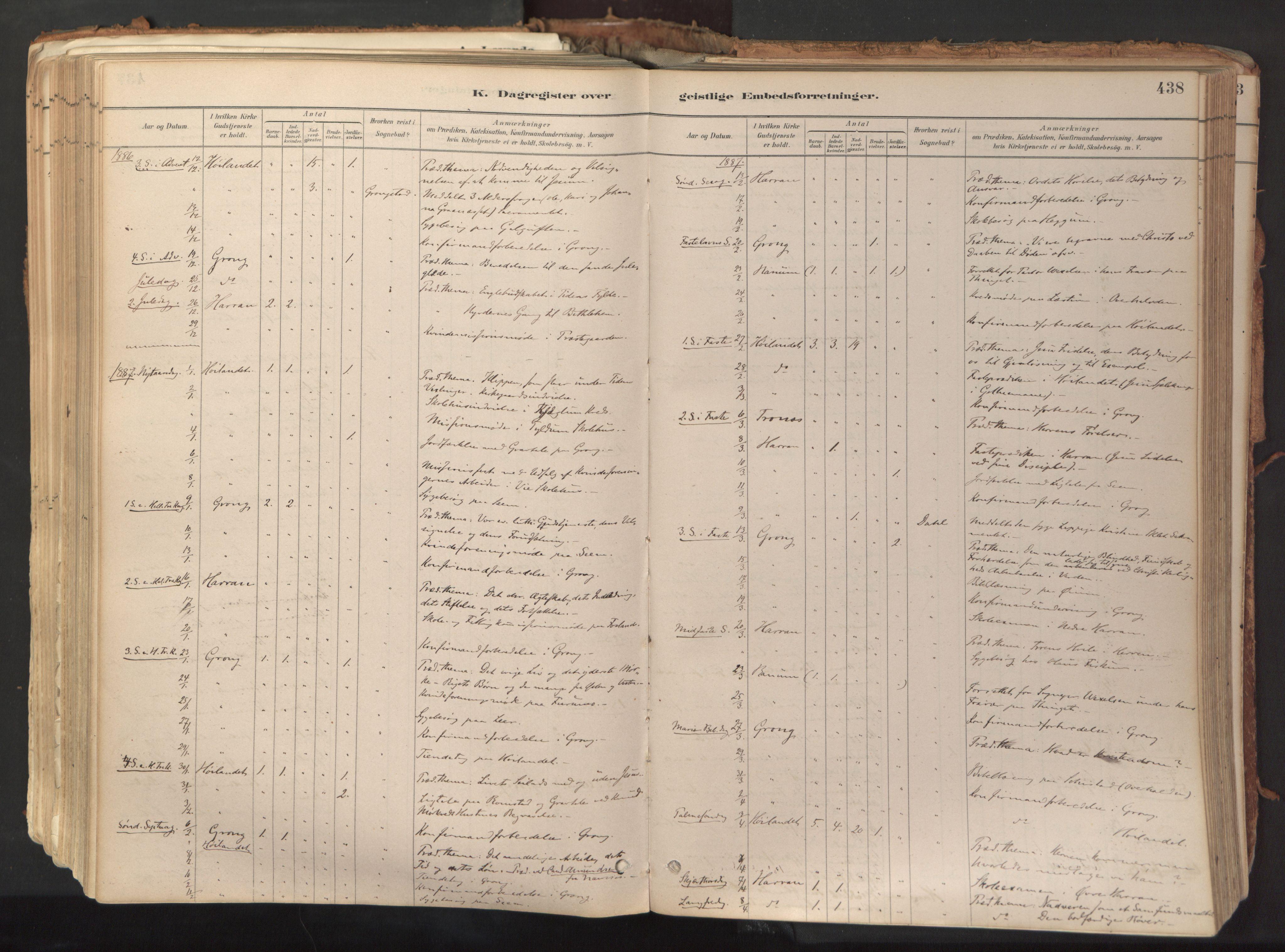 SAT, Ministerialprotokoller, klokkerbøker og fødselsregistre - Nord-Trøndelag, 758/L0519: Ministerialbok nr. 758A04, 1880-1926, s. 438