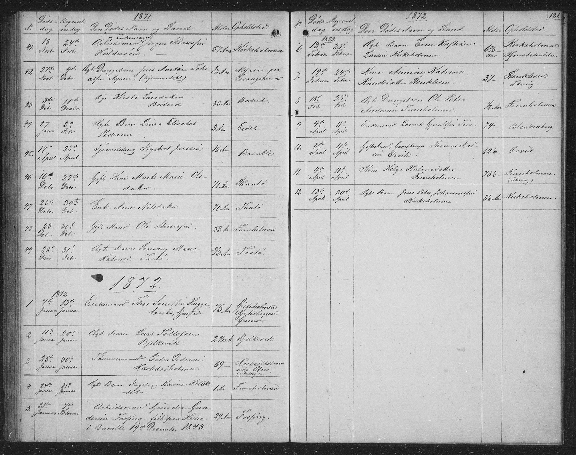 SAKO, Skåtøy kirkebøker, G/Ga/L0001: Klokkerbok nr. I 1, 1862-1872, s. 121