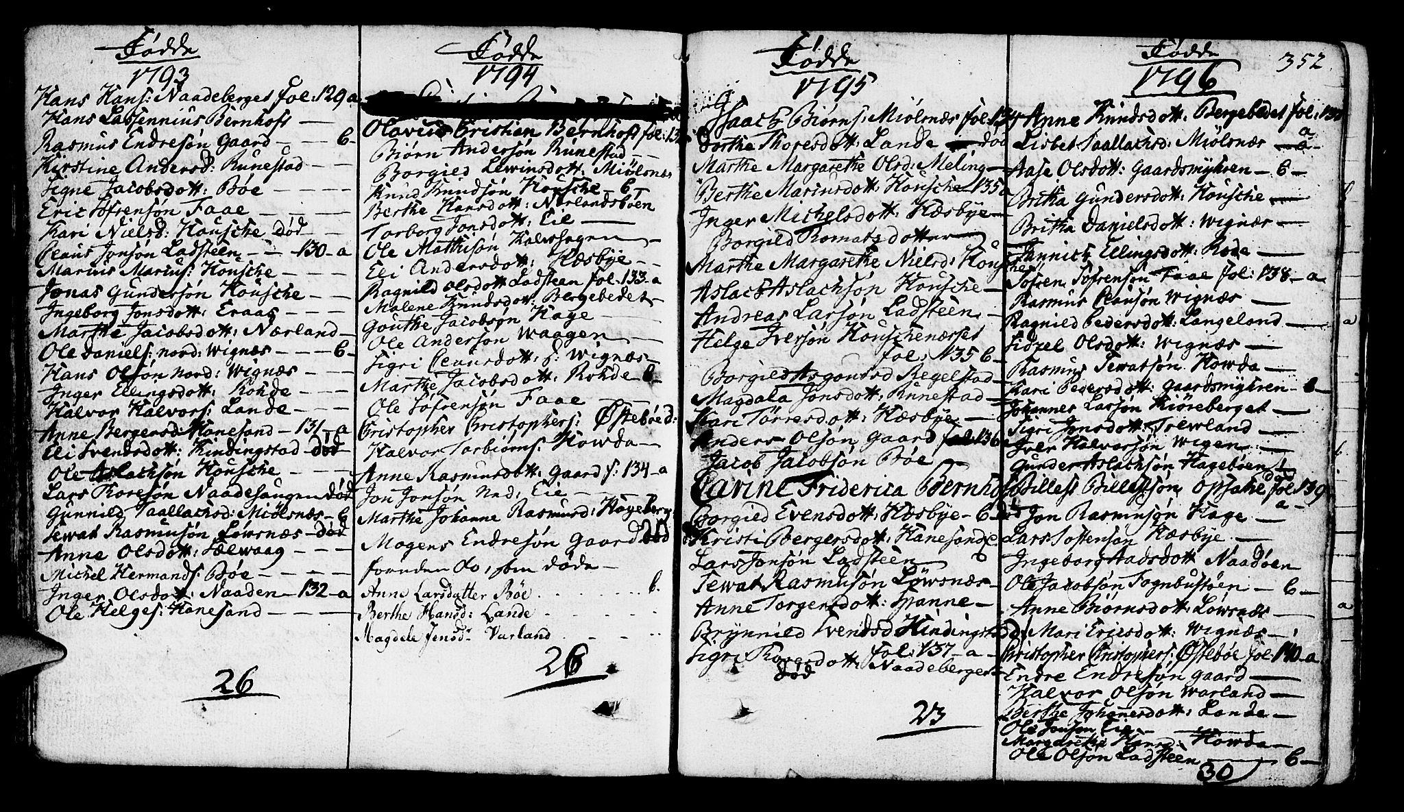 SAST, Finnøy sokneprestkontor, H/Ha/Haa/L0005: Ministerialbok nr. A 5, 1773-1816, s. 352