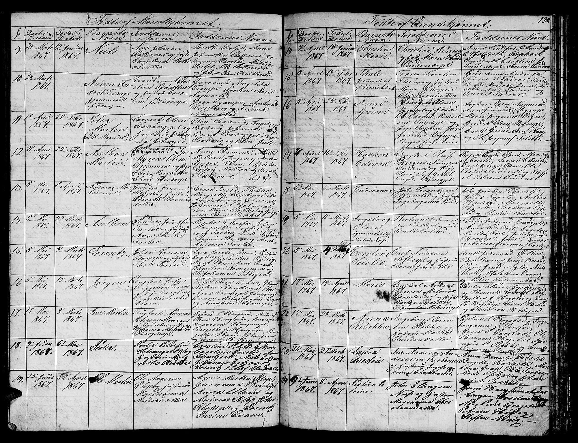 SAT, Ministerialprotokoller, klokkerbøker og fødselsregistre - Nord-Trøndelag, 730/L0299: Klokkerbok nr. 730C02, 1849-1871, s. 130